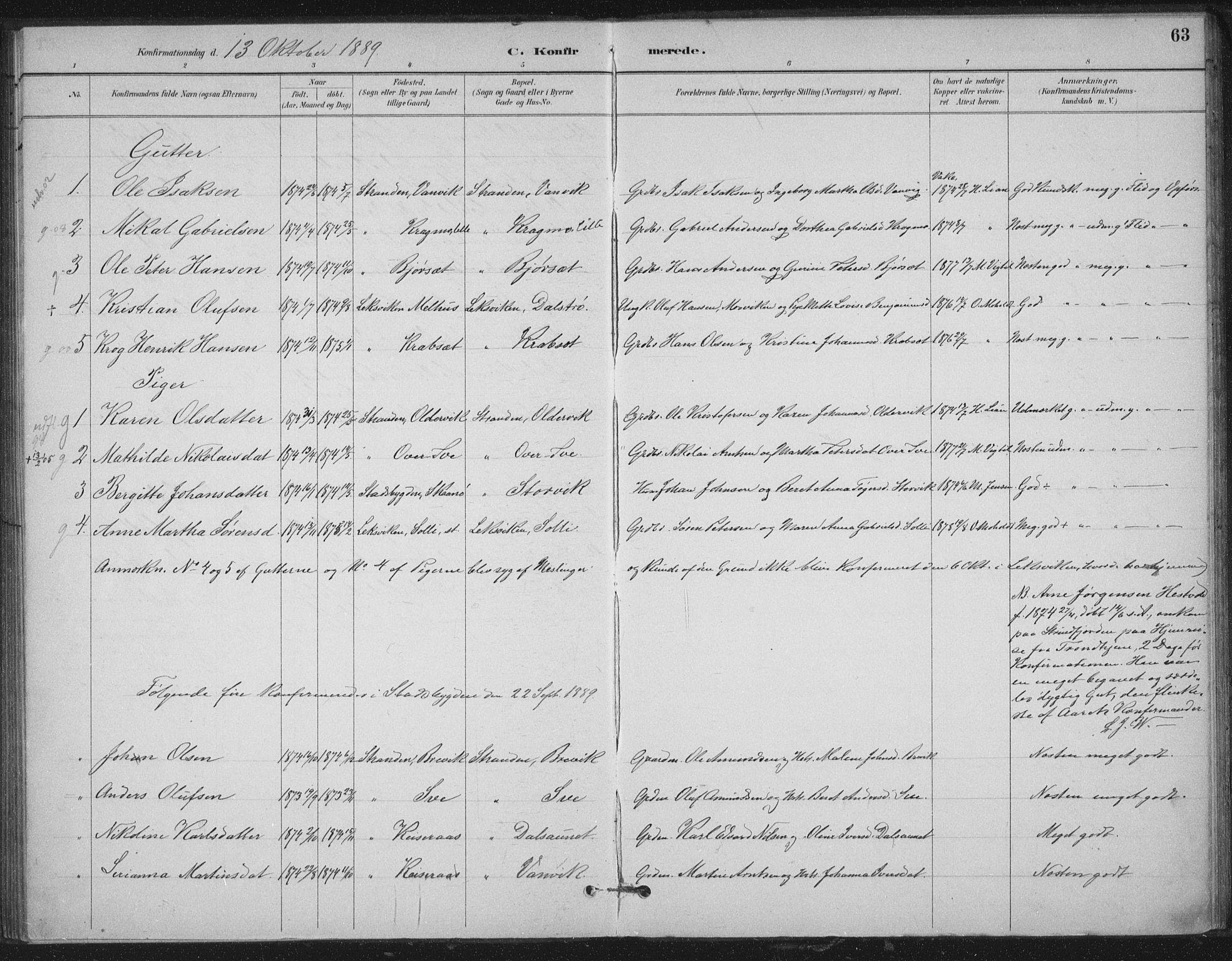 SAT, Ministerialprotokoller, klokkerbøker og fødselsregistre - Nord-Trøndelag, 702/L0023: Ministerialbok nr. 702A01, 1883-1897, s. 63