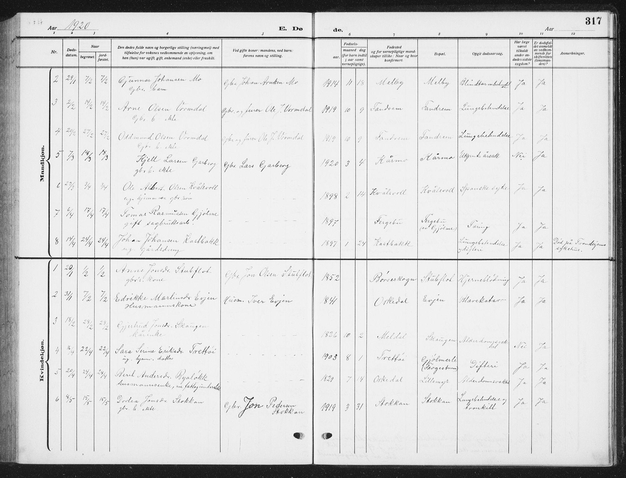 SAT, Ministerialprotokoller, klokkerbøker og fødselsregistre - Sør-Trøndelag, 668/L0820: Klokkerbok nr. 668C09, 1912-1936, s. 317