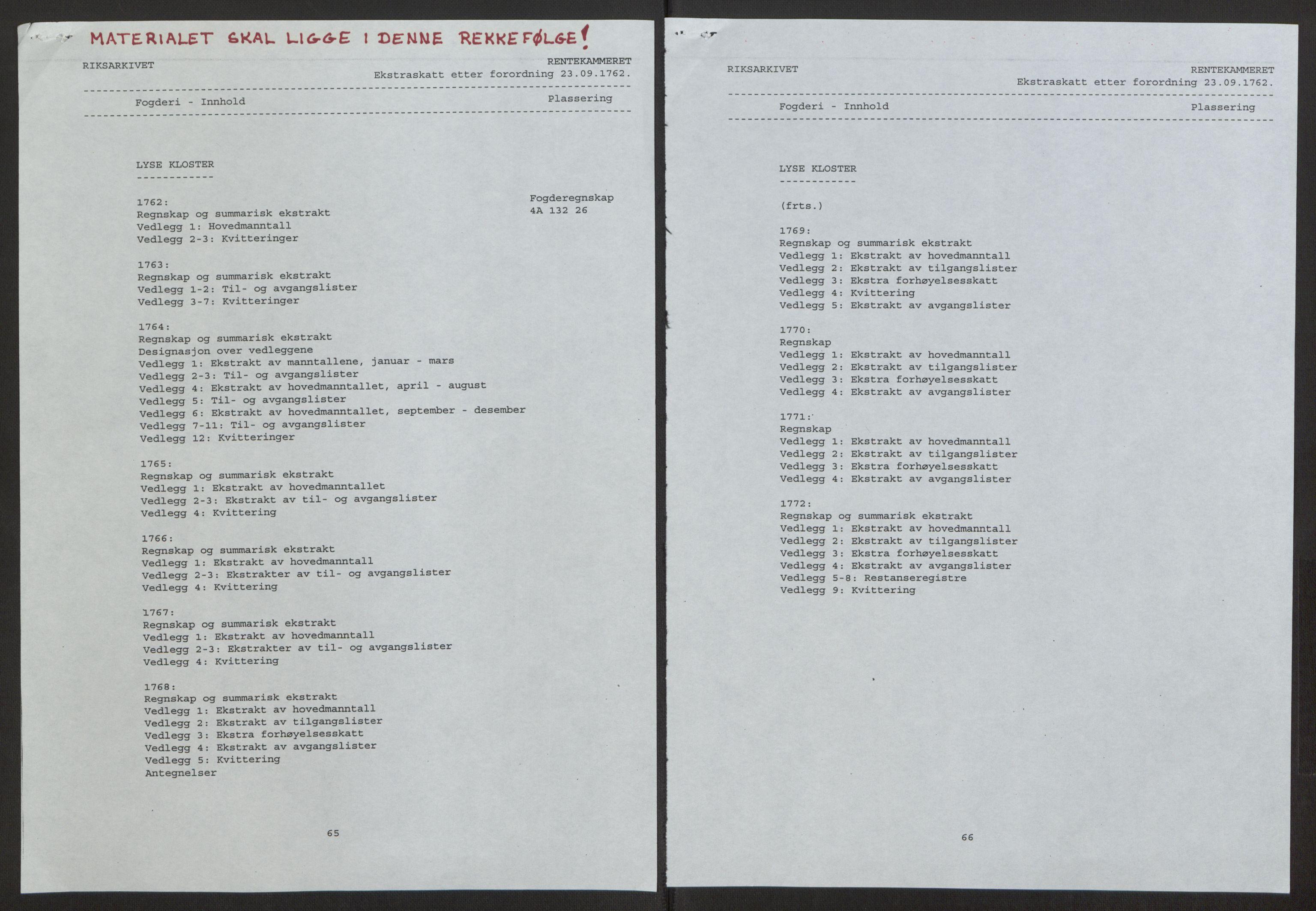 RA, Rentekammeret inntil 1814, Reviderte regnskaper, Fogderegnskap, R50/L3180: Ekstraskatten Lyse kloster, 1762-1783, s. 2