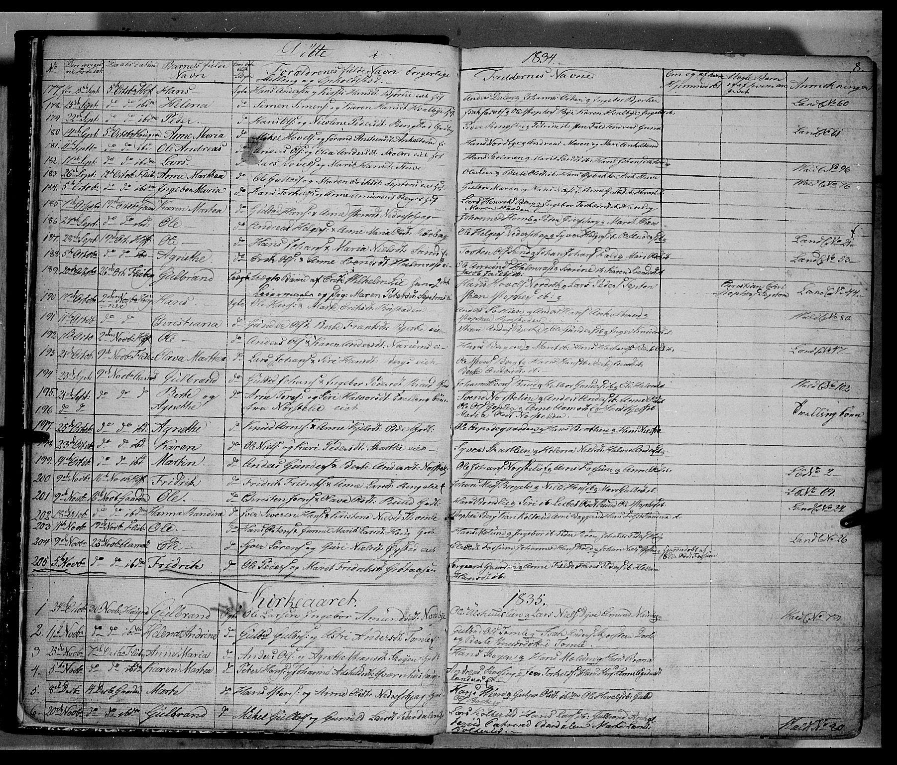 SAH, Land prestekontor, Klokkerbok nr. 2, 1833-1849, s. 8