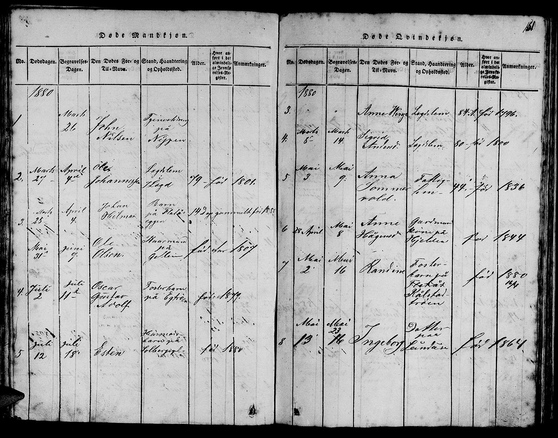 SAT, Ministerialprotokoller, klokkerbøker og fødselsregistre - Sør-Trøndelag, 613/L0393: Klokkerbok nr. 613C01, 1816-1886, s. 151