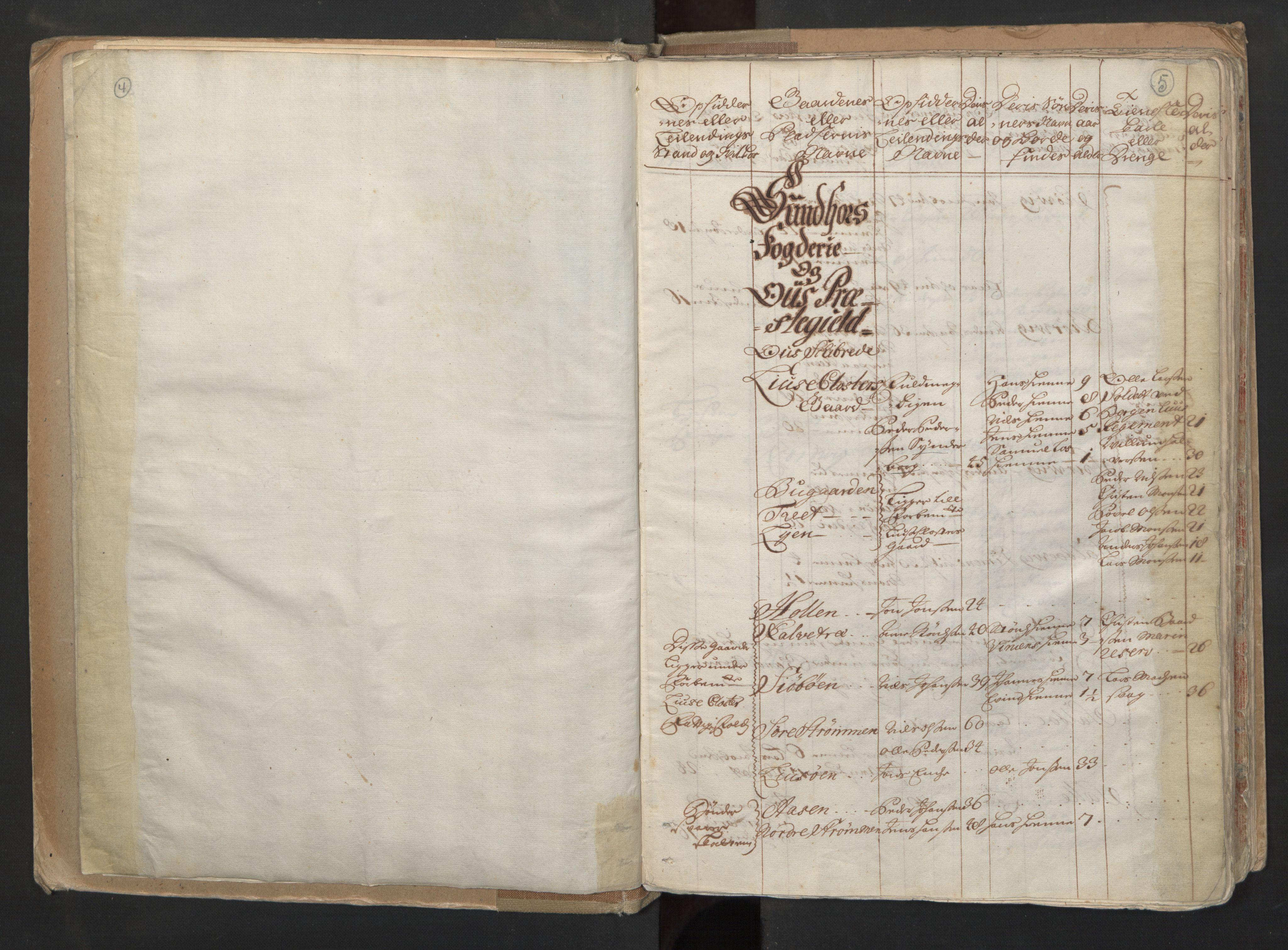 RA, Manntallet 1701, nr. 6: Sunnhordland fogderi og Hardanger fogderi, 1701, s. 4-5