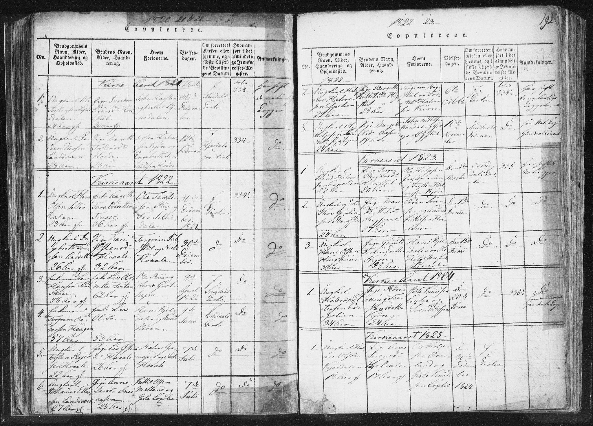 SAKO, Hjartdal kirkebøker, F/Fc/L0001: Ministerialbok nr. III 1, 1815-1843, s. 192