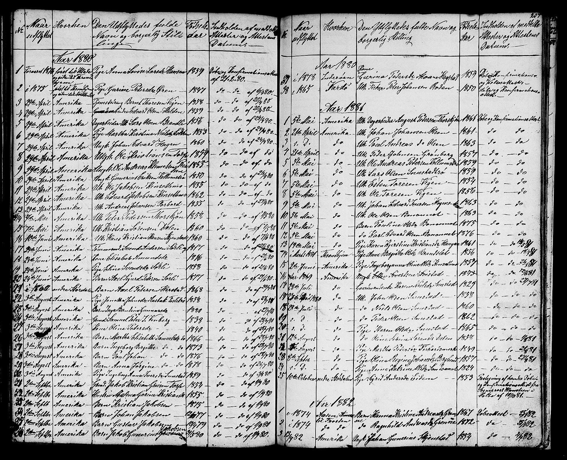 SAT, Ministerialprotokoller, klokkerbøker og fødselsregistre - Sør-Trøndelag, 616/L0422: Klokkerbok nr. 616C05, 1850-1888, s. 207