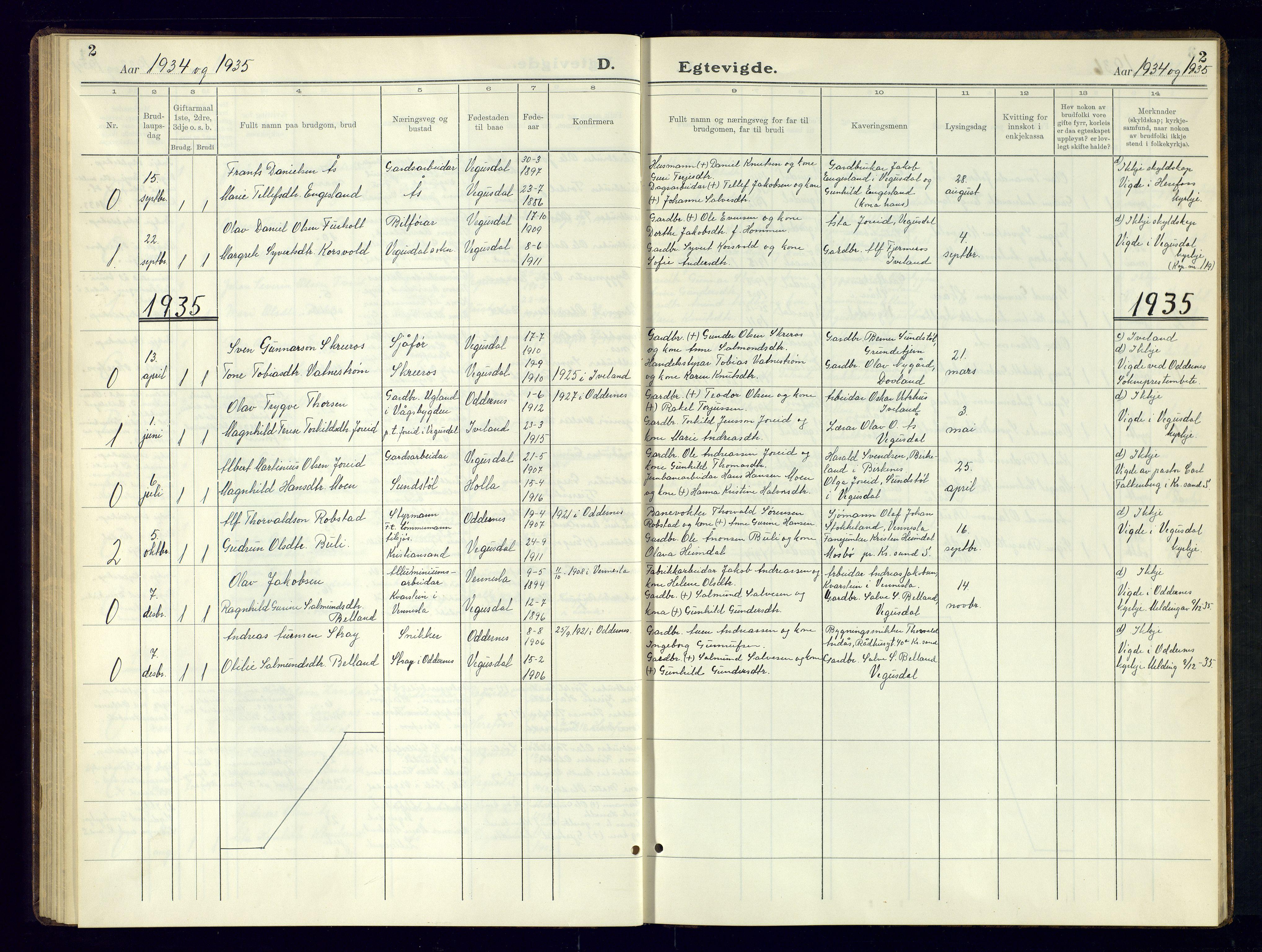 SAK, Herefoss sokneprestkontor, F/Fb/Fbb/L0005: Klokkerbok nr. B-5, 1933-1961, s. 2