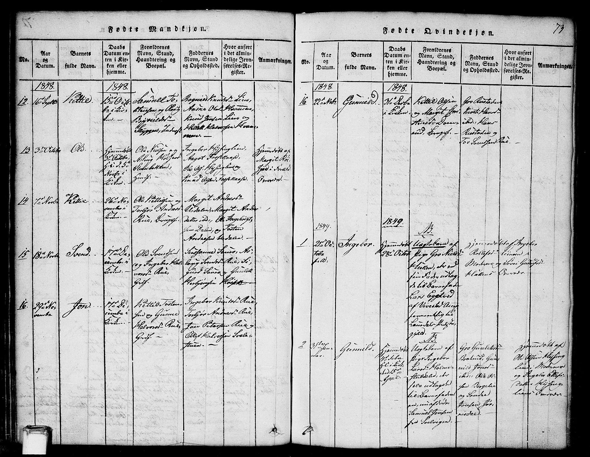 SAKO, Gransherad kirkebøker, G/Gb/L0001: Klokkerbok nr. II 1, 1815-1860, s. 73