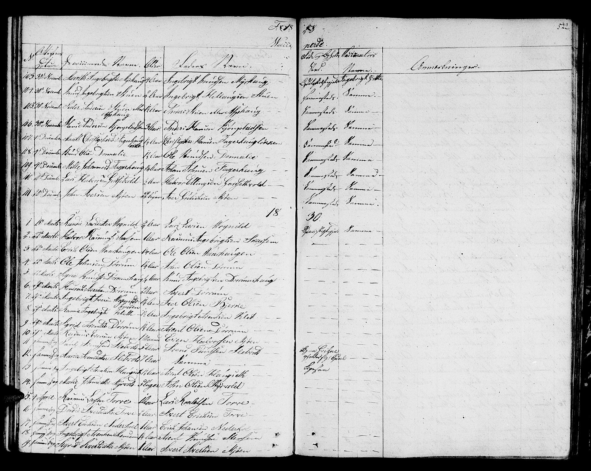 SAT, Ministerialprotokoller, klokkerbøker og fødselsregistre - Sør-Trøndelag, 678/L0897: Ministerialbok nr. 678A06-07, 1821-1847, s. 522