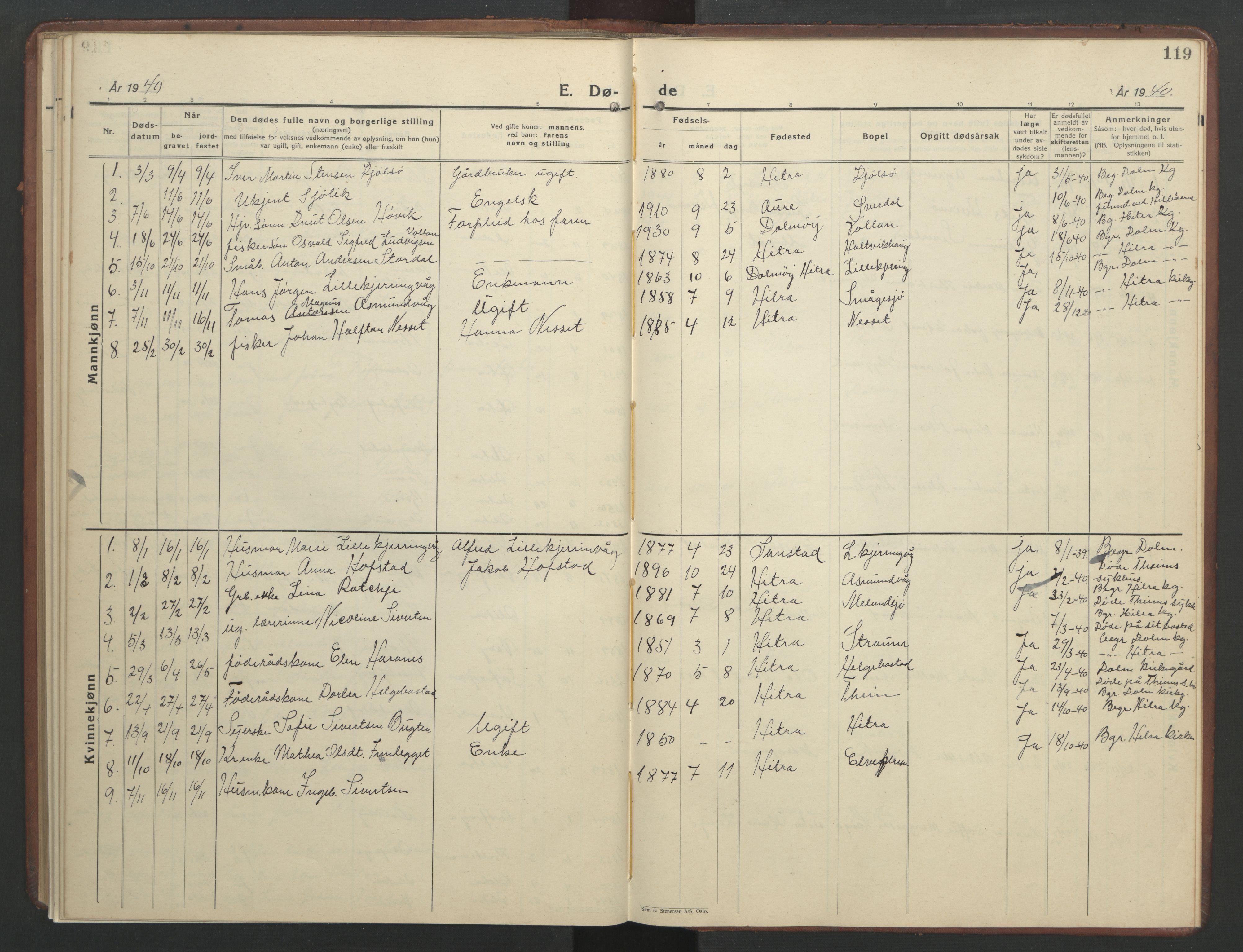 SAT, Ministerialprotokoller, klokkerbøker og fødselsregistre - Sør-Trøndelag, 634/L0544: Klokkerbok nr. 634C06, 1927-1948, s. 119