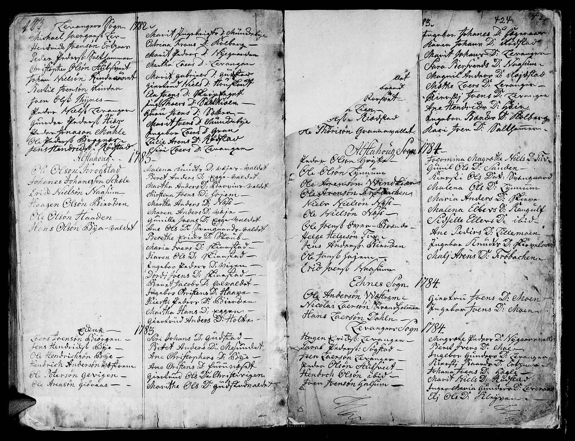 SAT, Ministerialprotokoller, klokkerbøker og fødselsregistre - Nord-Trøndelag, 717/L0141: Ministerialbok nr. 717A01, 1747-1803, s. 423-424