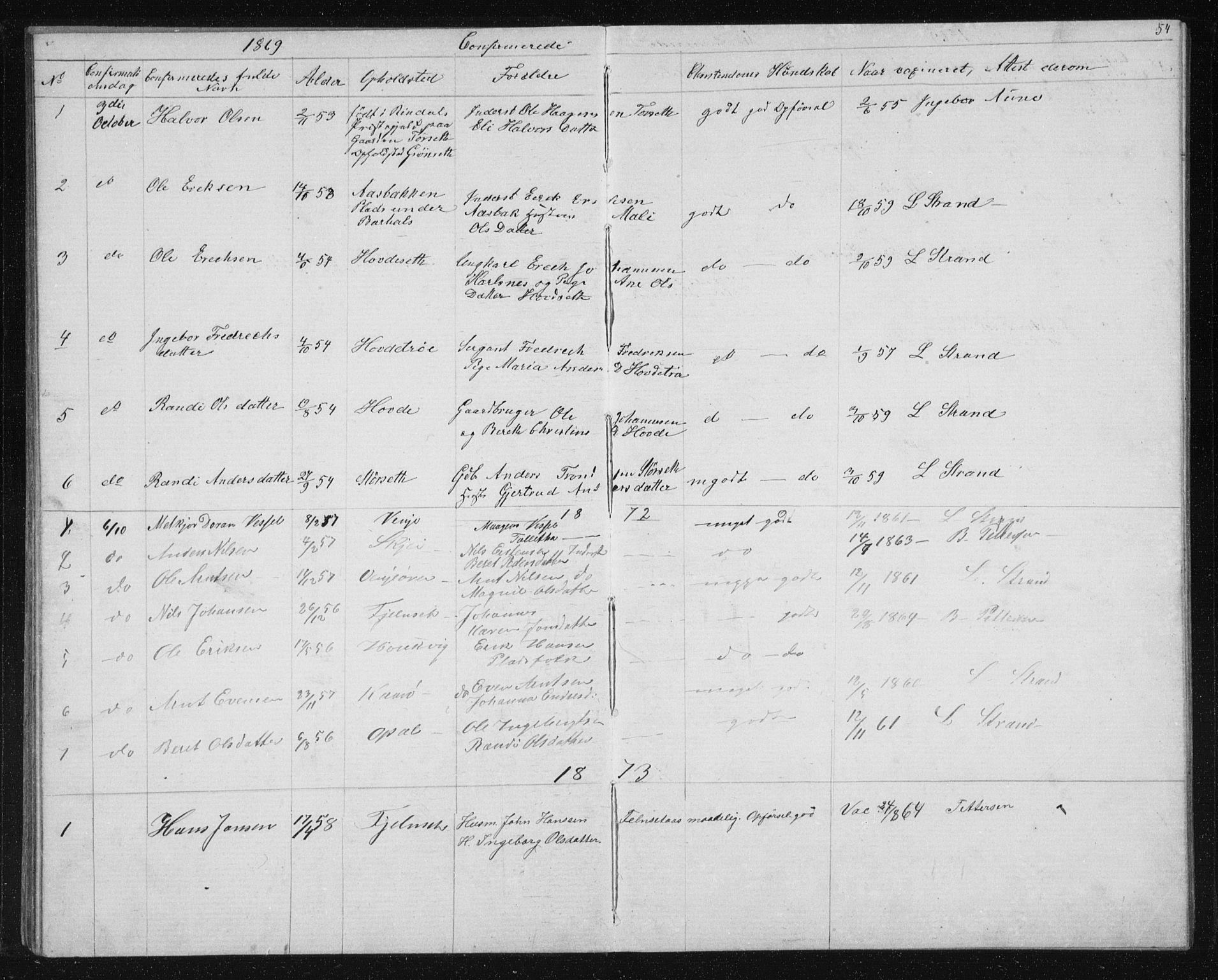 SAT, Ministerialprotokoller, klokkerbøker og fødselsregistre - Sør-Trøndelag, 631/L0513: Klokkerbok nr. 631C01, 1869-1879, s. 54