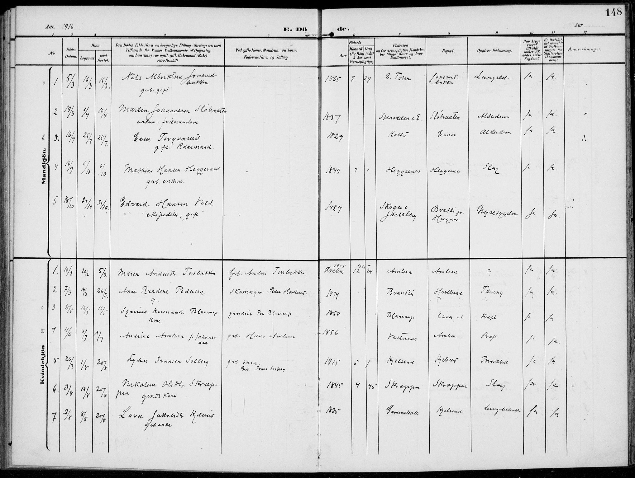 SAH, Kolbu prestekontor, Ministerialbok nr. 1, 1907-1923, s. 148