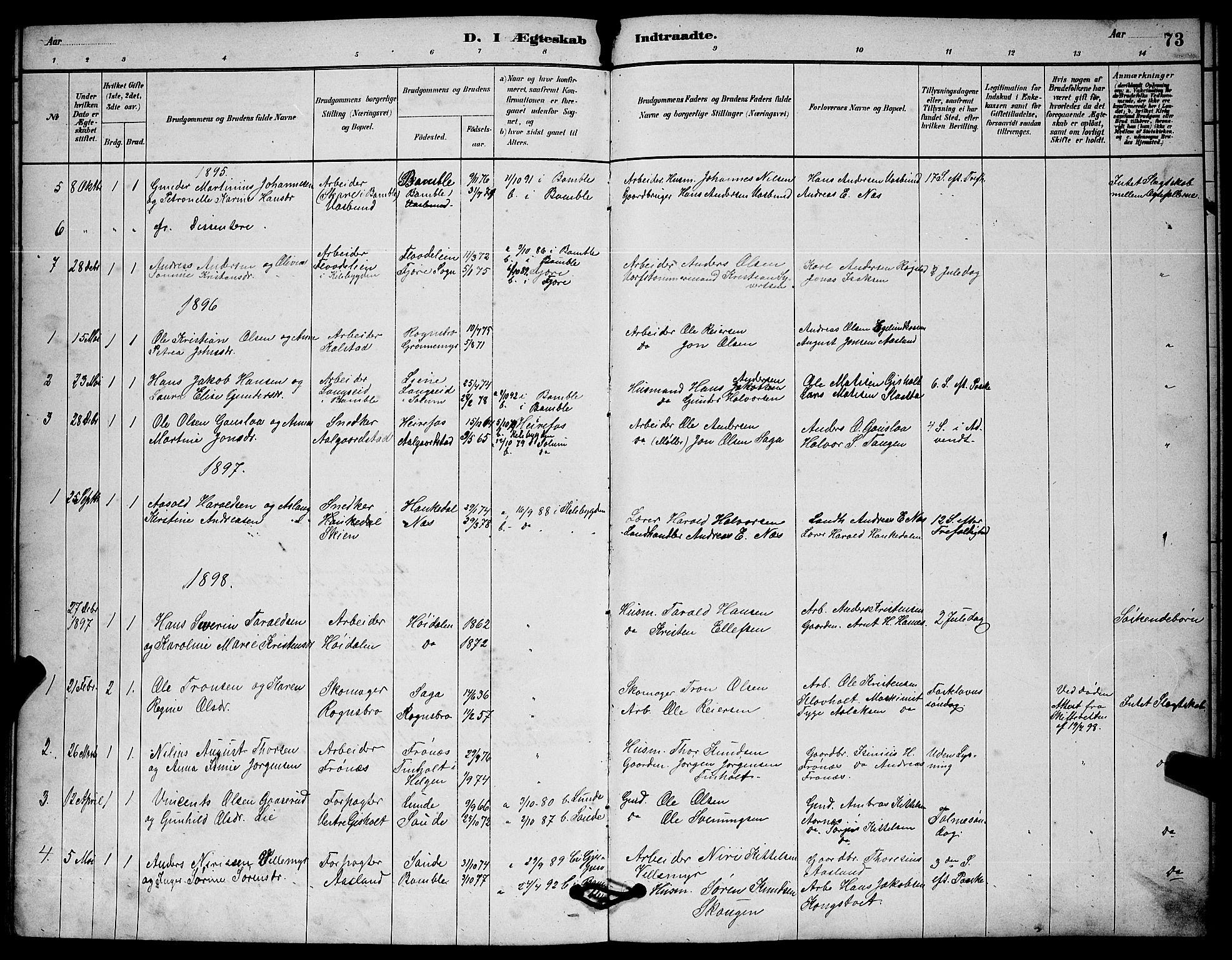 SAKO, Solum kirkebøker, G/Gc/L0001: Klokkerbok nr. III 1, 1880-1902, s. 73