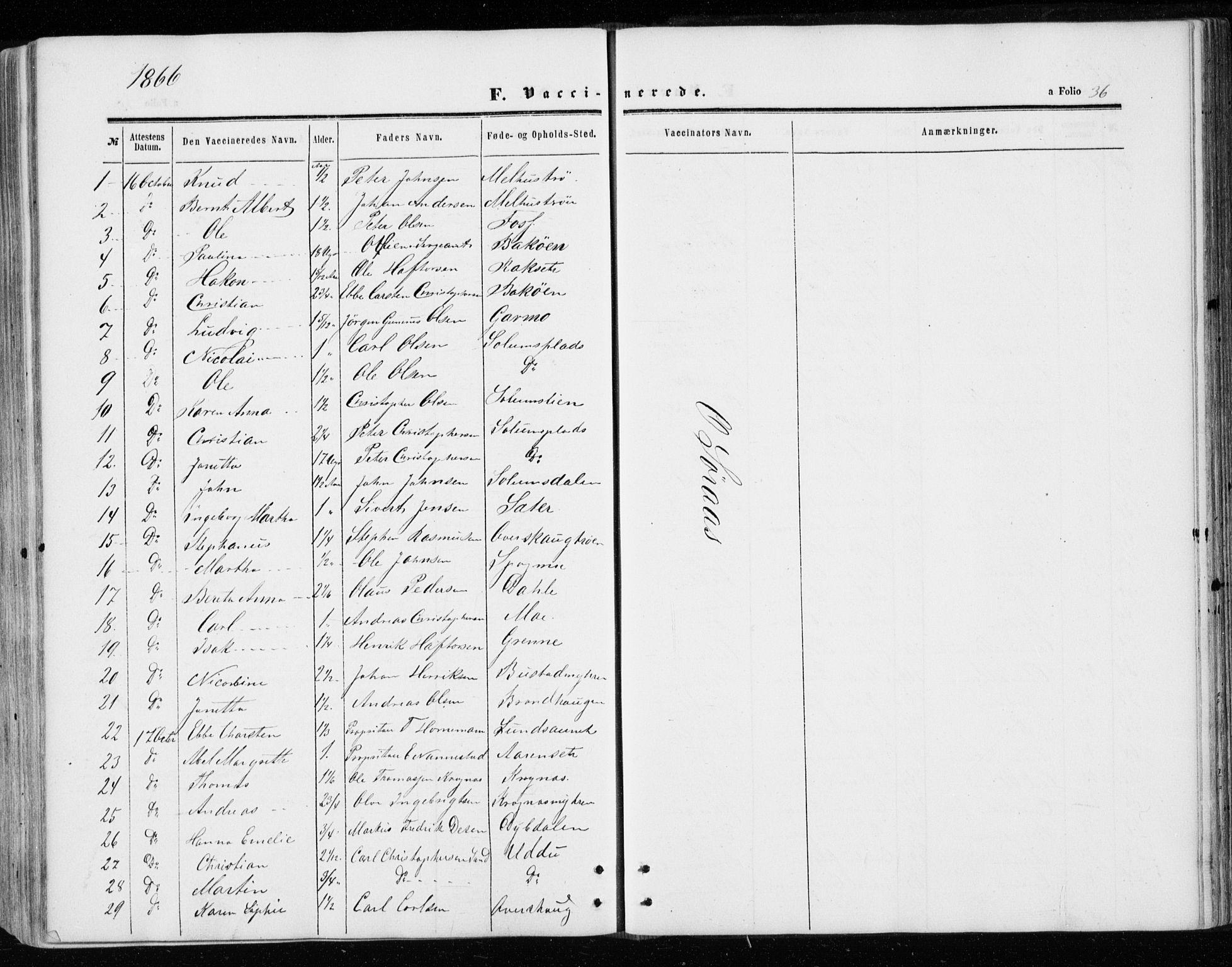 SAT, Ministerialprotokoller, klokkerbøker og fødselsregistre - Sør-Trøndelag, 646/L0612: Ministerialbok nr. 646A10, 1858-1869, s. 36