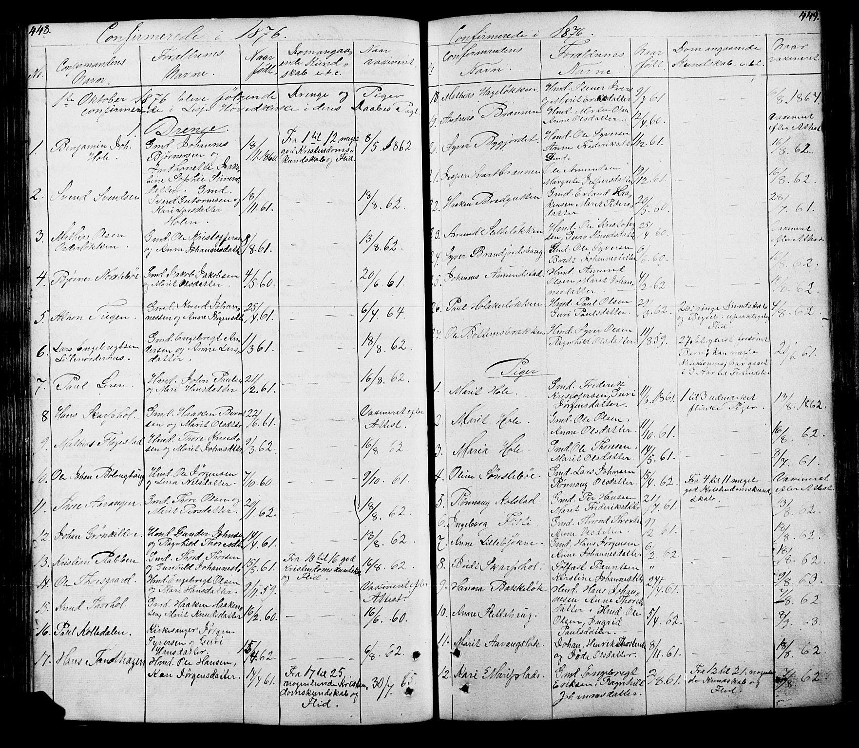 SAH, Lesja prestekontor, Klokkerbok nr. 5, 1850-1894, s. 448-449