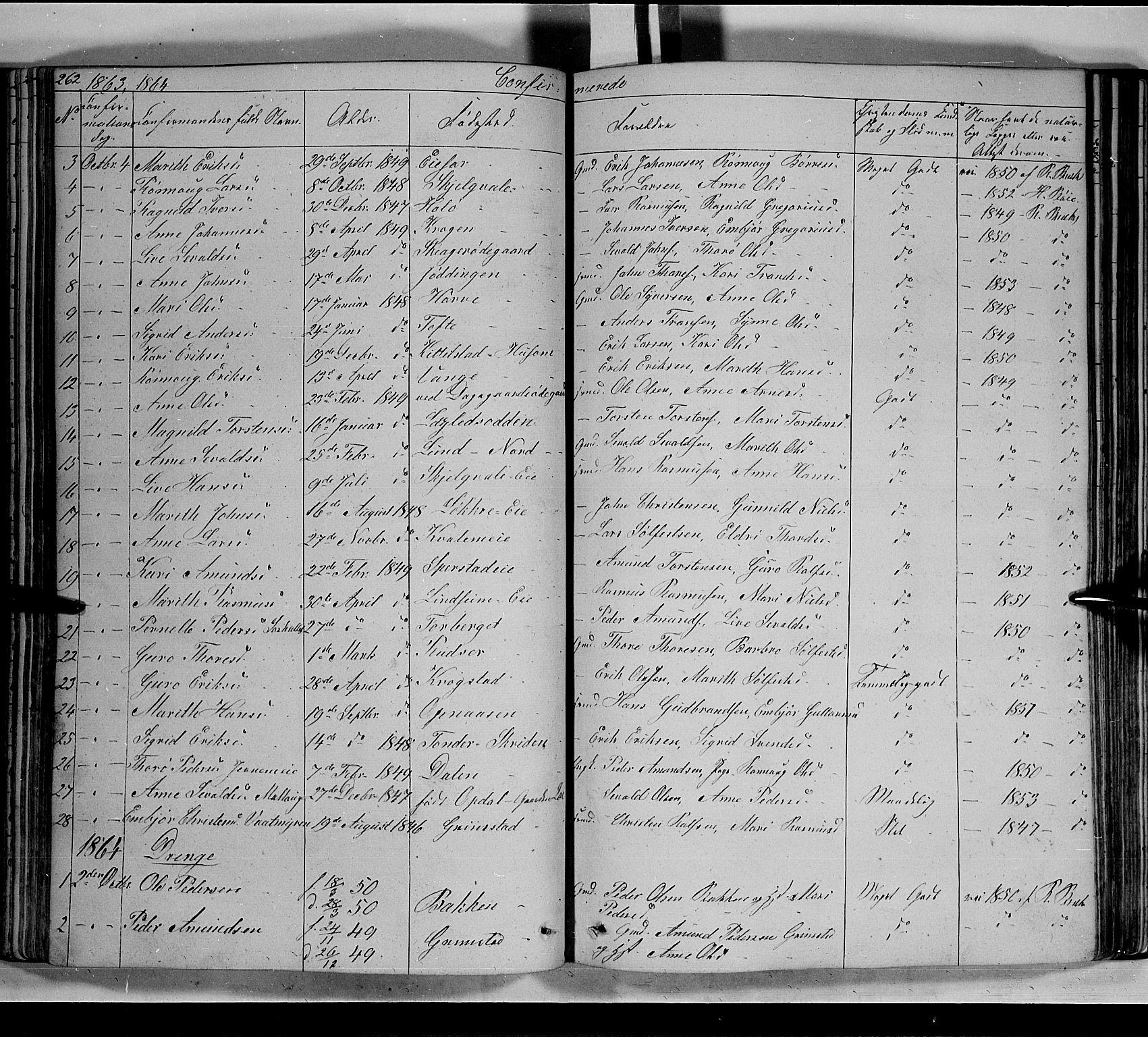 SAH, Lom prestekontor, L/L0004: Klokkerbok nr. 4, 1845-1864, s. 262-263