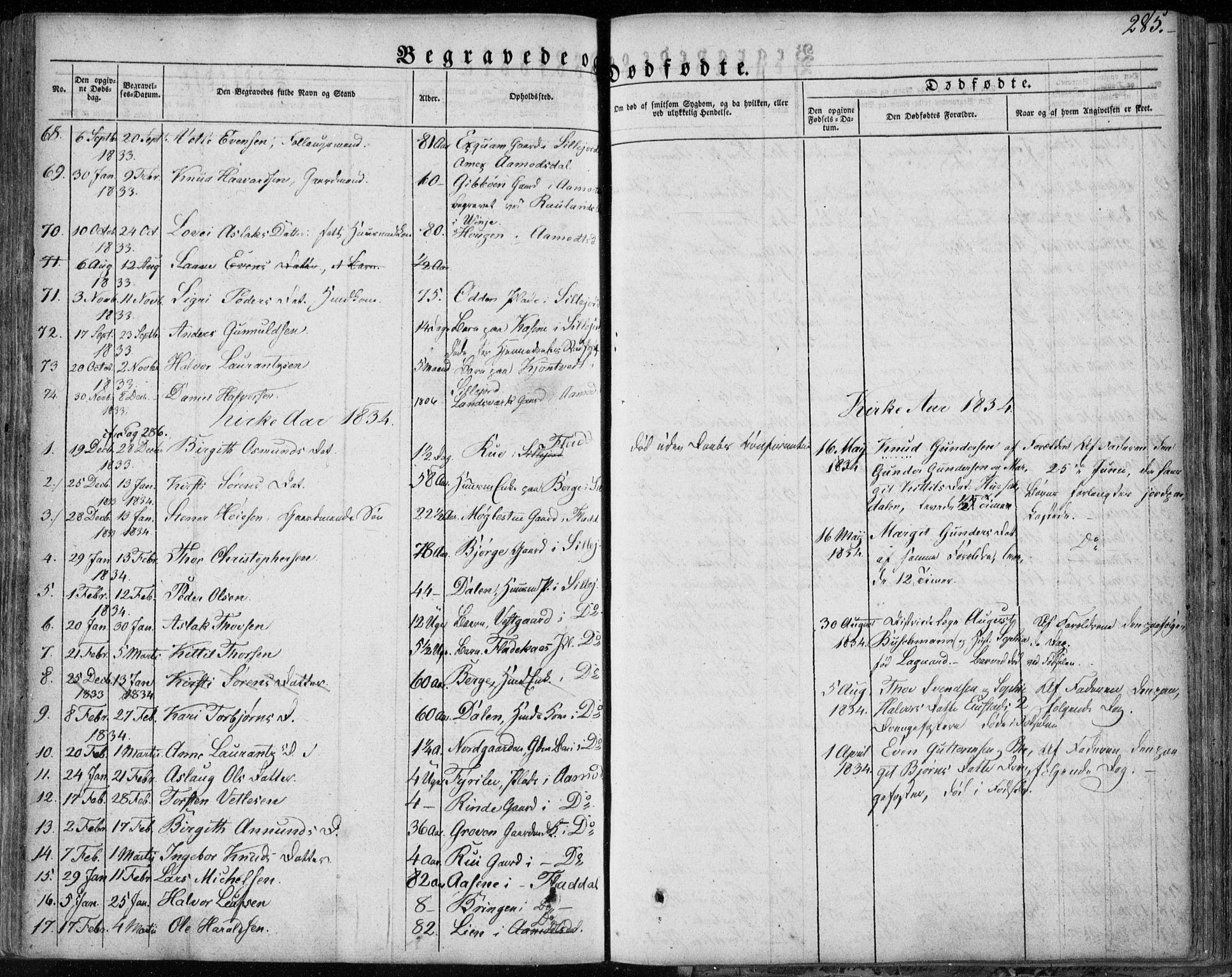 SAKO, Seljord kirkebøker, F/Fa/L0011: Ministerialbok nr. I 11, 1831-1849, s. 285