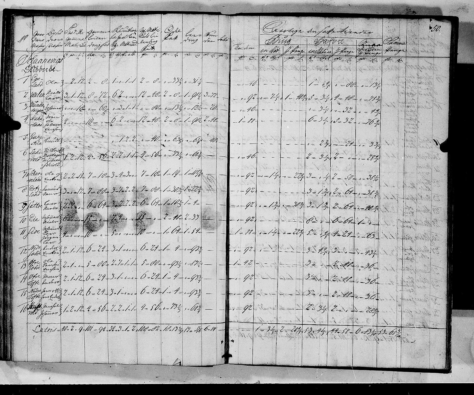 RA, Rentekammeret inntil 1814, Realistisk ordnet avdeling, N/Nb/Nbf/L0135: Sunnhordland matrikkelprotokoll, 1723, s. 49b-50a