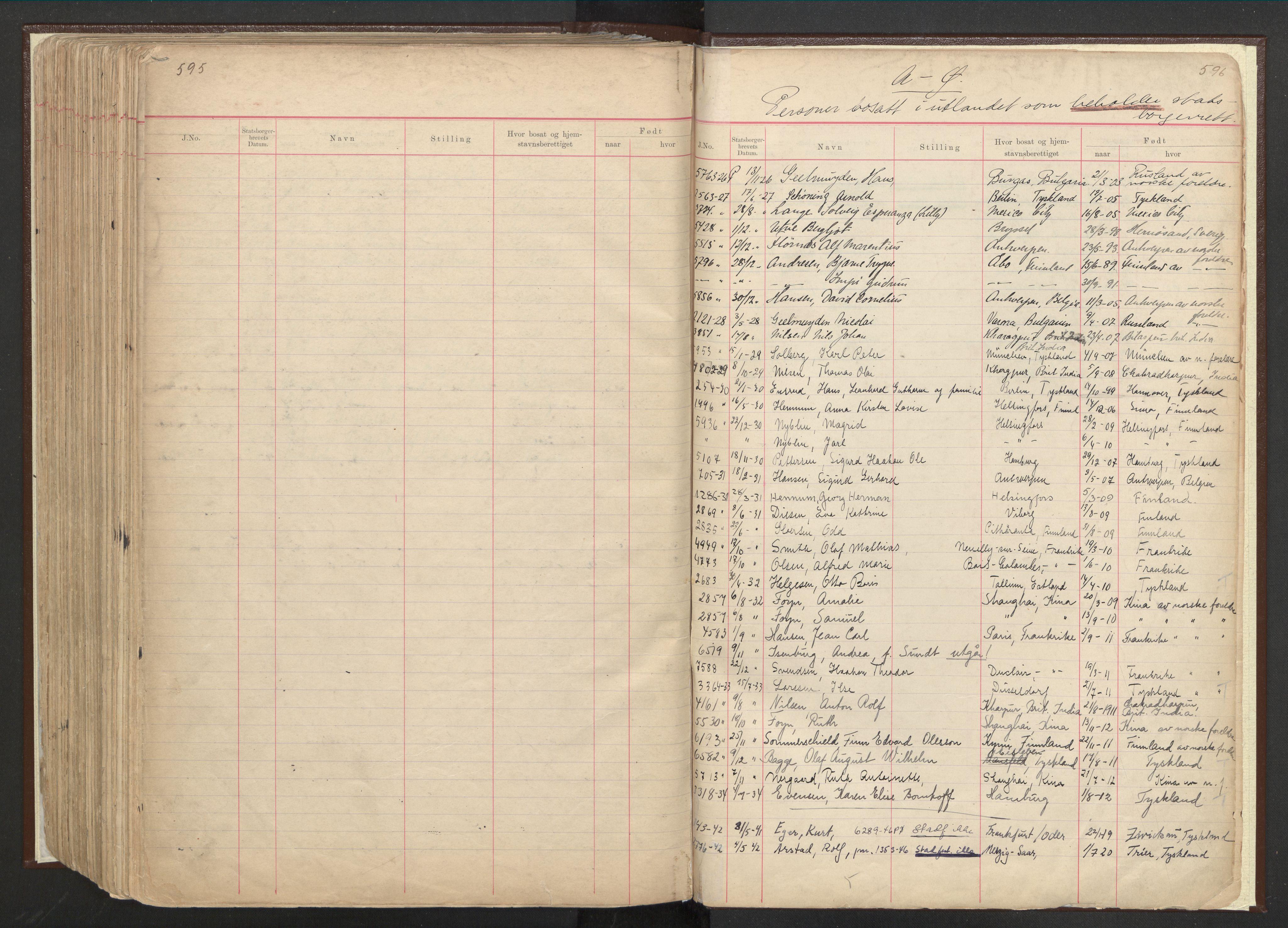 RA, Justisdepartementet, 3. politikontor P3, C/Cc/L0001: Journal over statsborgersaker, 1891-1946, s. 595-596