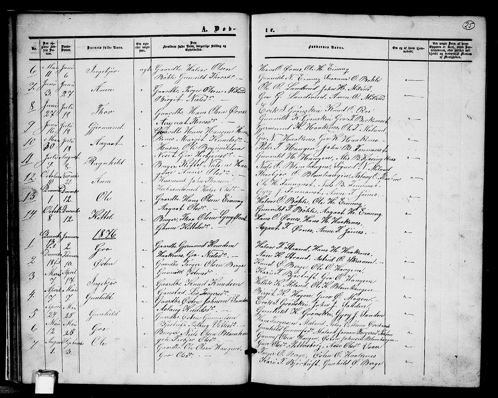 SAKO, Tinn kirkebøker, G/Gb/L0002: Klokkerbok nr. II 2, 1851-1886, s. 25