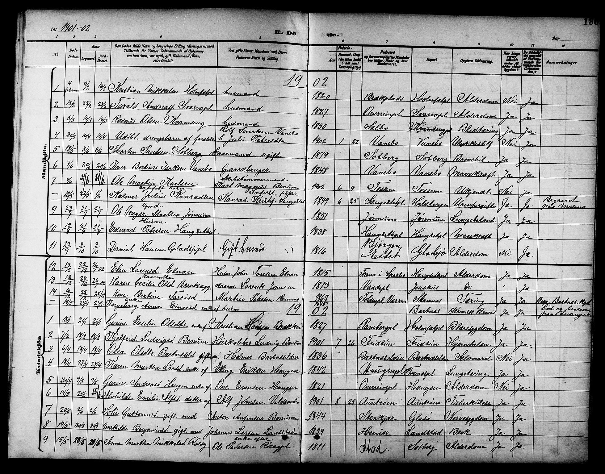 SAT, Ministerialprotokoller, klokkerbøker og fødselsregistre - Nord-Trøndelag, 741/L0401: Klokkerbok nr. 741C02, 1899-1911, s. 136