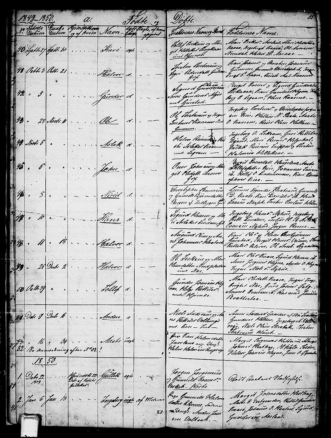 SAKO, Sauherad kirkebøker, G/Gb/L0001: Klokkerbok nr. II 1, 1845-1865, s. 15
