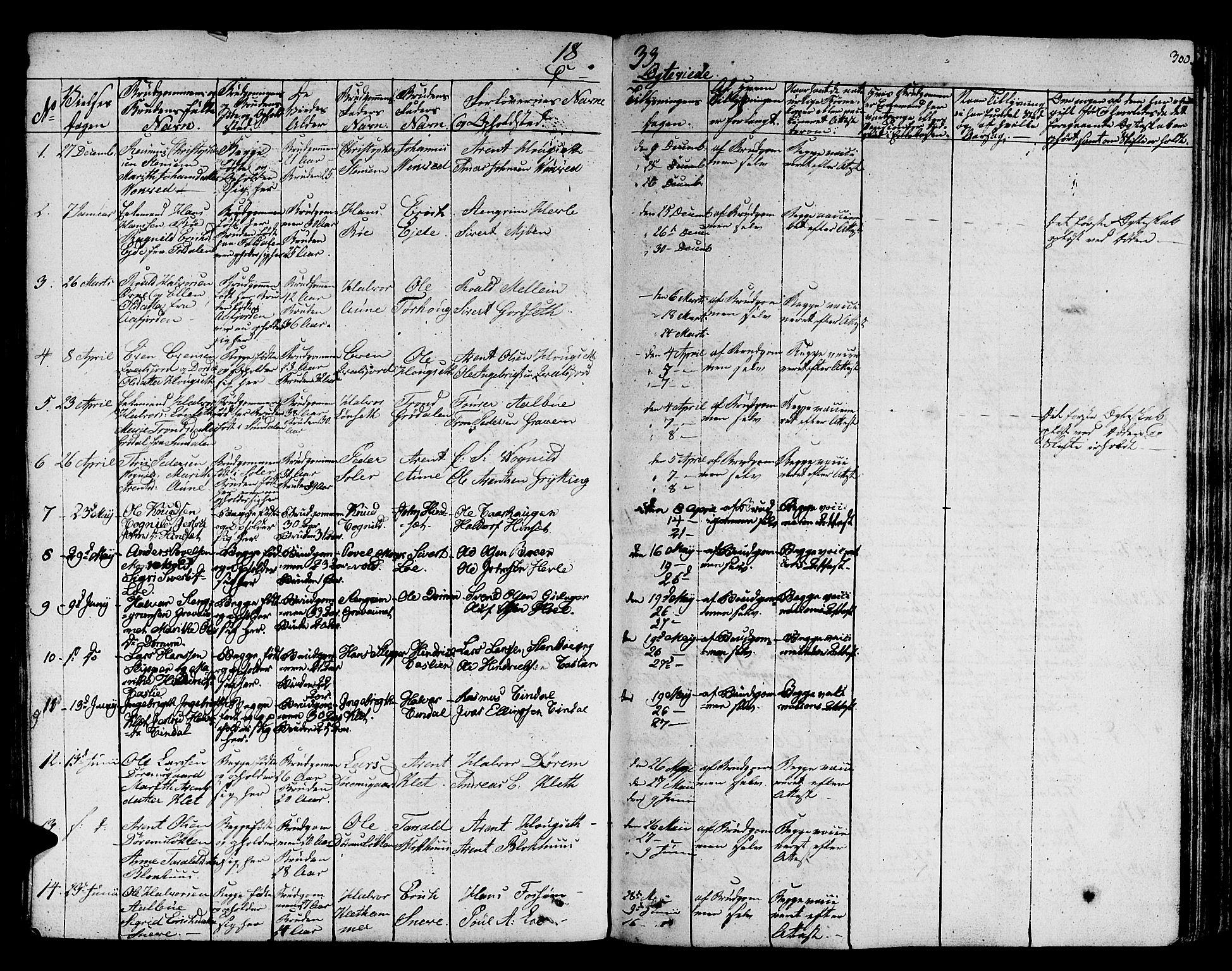 SAT, Ministerialprotokoller, klokkerbøker og fødselsregistre - Sør-Trøndelag, 678/L0897: Ministerialbok nr. 678A06-07, 1821-1847, s. 300