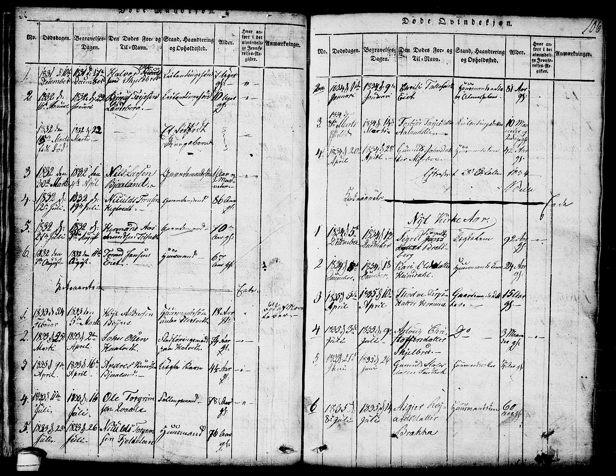 SAKO, Lårdal kirkebøker, G/Ga/L0001: Klokkerbok nr. I 1, 1815-1861, s. 106