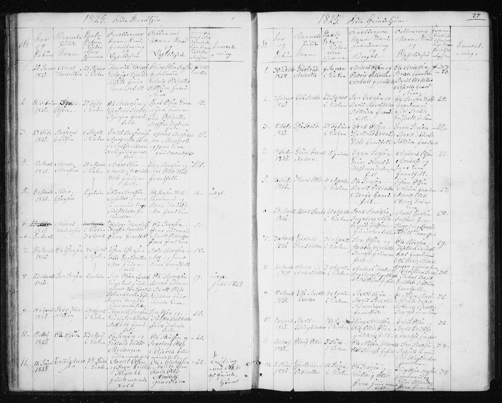 SAT, Ministerialprotokoller, klokkerbøker og fødselsregistre - Sør-Trøndelag, 687/L1017: Klokkerbok nr. 687C01, 1816-1837, s. 27