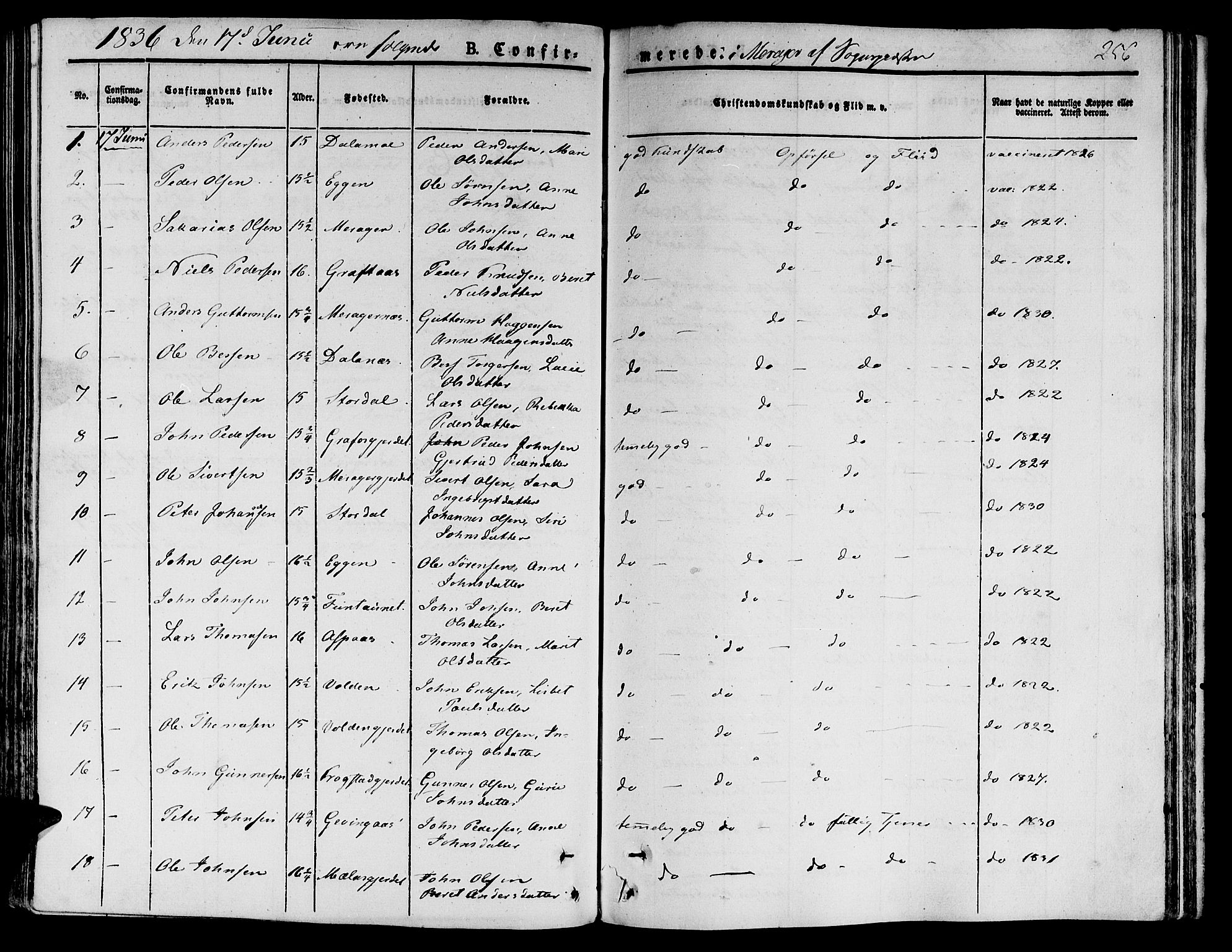 SAT, Ministerialprotokoller, klokkerbøker og fødselsregistre - Nord-Trøndelag, 709/L0071: Ministerialbok nr. 709A11, 1833-1844, s. 256