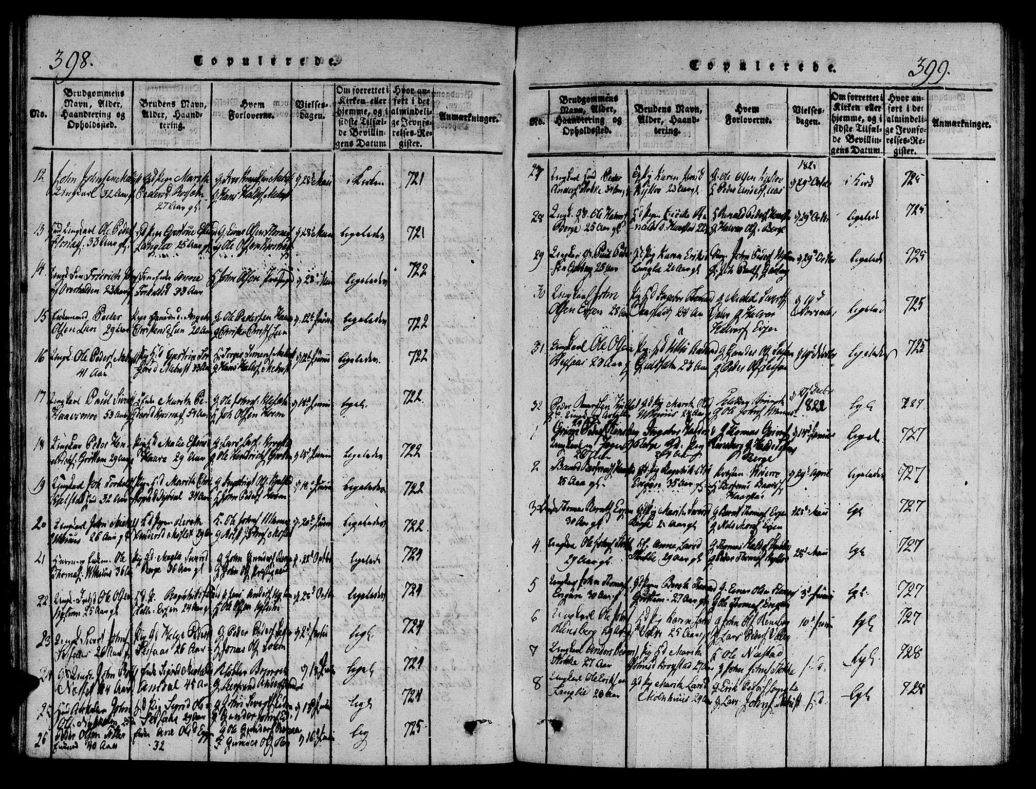 SAT, Ministerialprotokoller, klokkerbøker og fødselsregistre - Sør-Trøndelag, 695/L1141: Ministerialbok nr. 695A04 /1, 1816-1824, s. 398-399