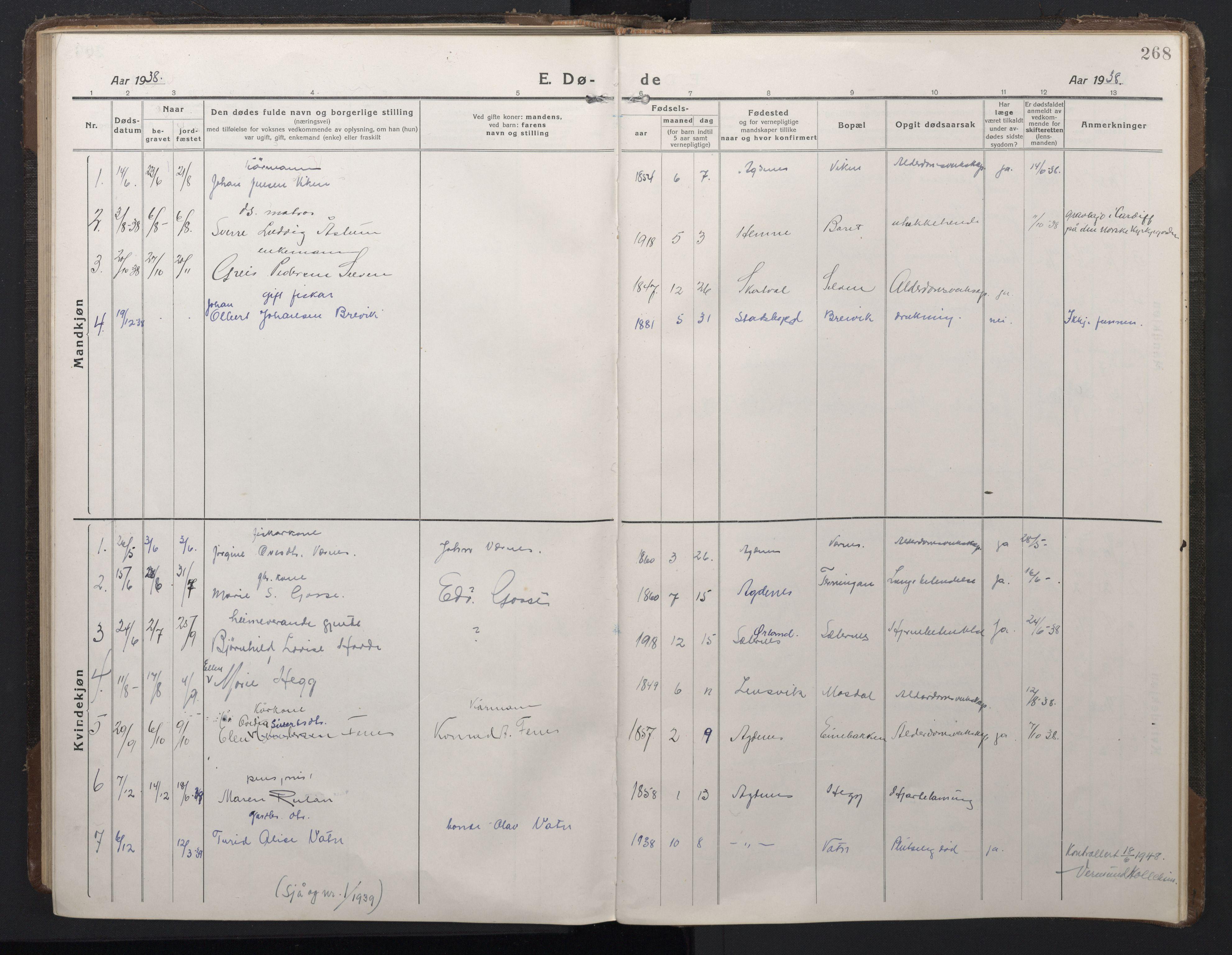 SAT, Ministerialprotokoller, klokkerbøker og fødselsregistre - Sør-Trøndelag, 662/L0758: Klokkerbok nr. 662C03, 1918-1948, s. 268