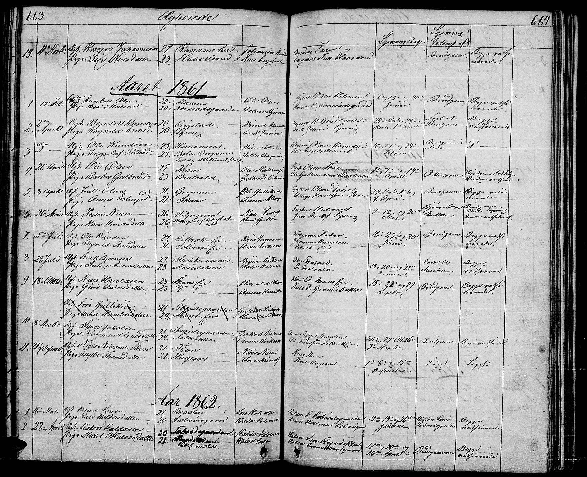 SAH, Nord-Aurdal prestekontor, Klokkerbok nr. 1, 1834-1887, s. 663-664