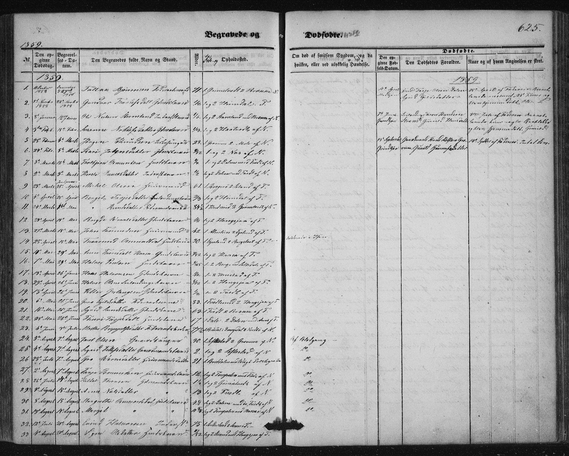 SAKO, Nissedal kirkebøker, F/Fa/L0003: Ministerialbok nr. I 3, 1846-1870, s. 624-625