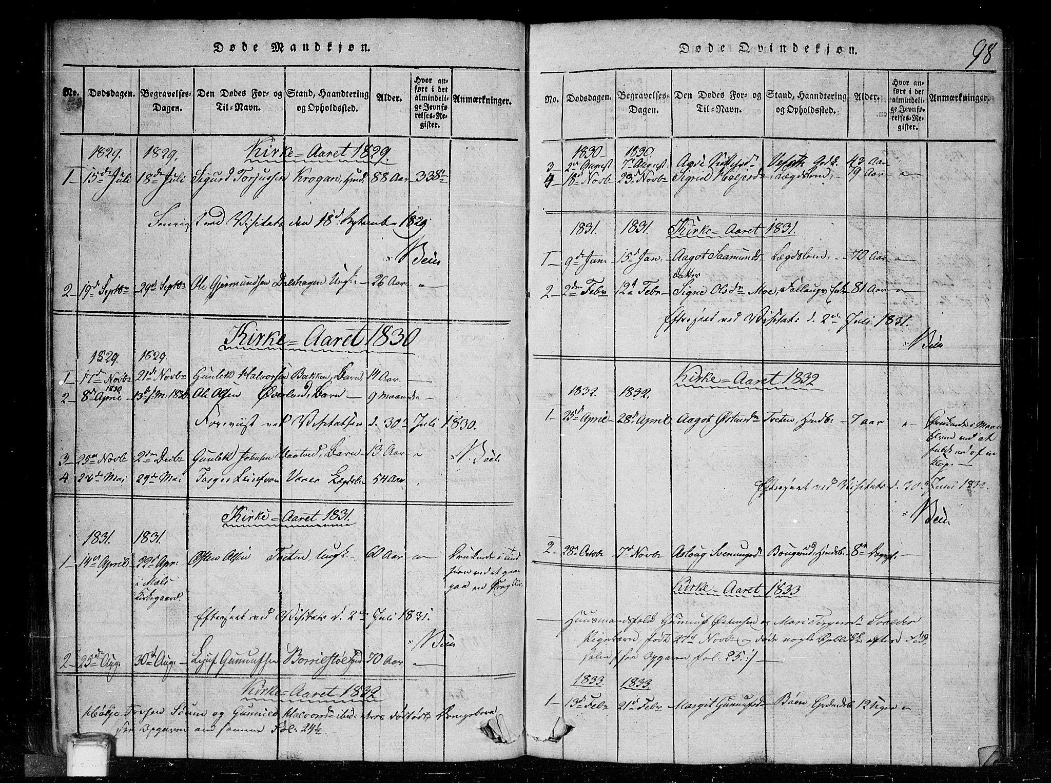 SAKO, Tinn kirkebøker, G/Gc/L0001: Klokkerbok nr. III 1, 1815-1879, s. 98