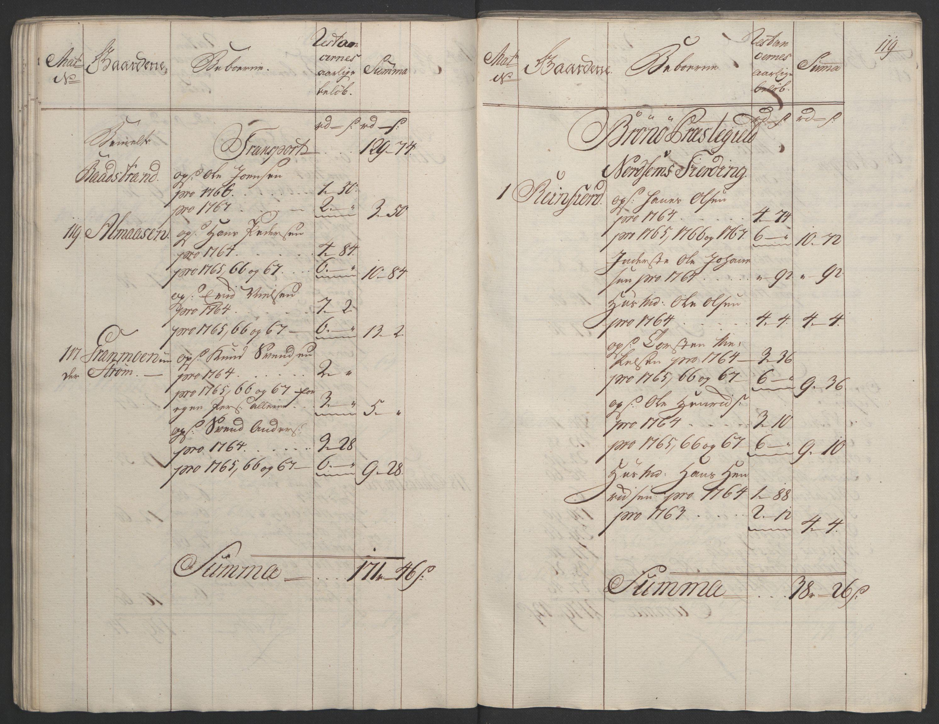 RA, Rentekammeret inntil 1814, Realistisk ordnet avdeling, Ol/L0023: [Gg 10]: Ekstraskatten, 23.09.1762. Helgeland (restanseregister), 1767-1772, s. 116