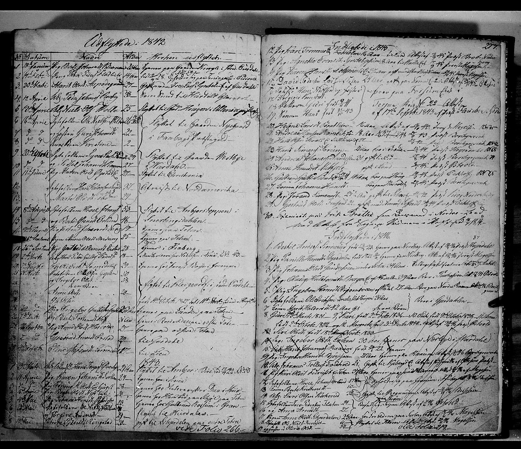 SAH, Land prestekontor, Klokkerbok nr. 2, 1833-1849, s. 277