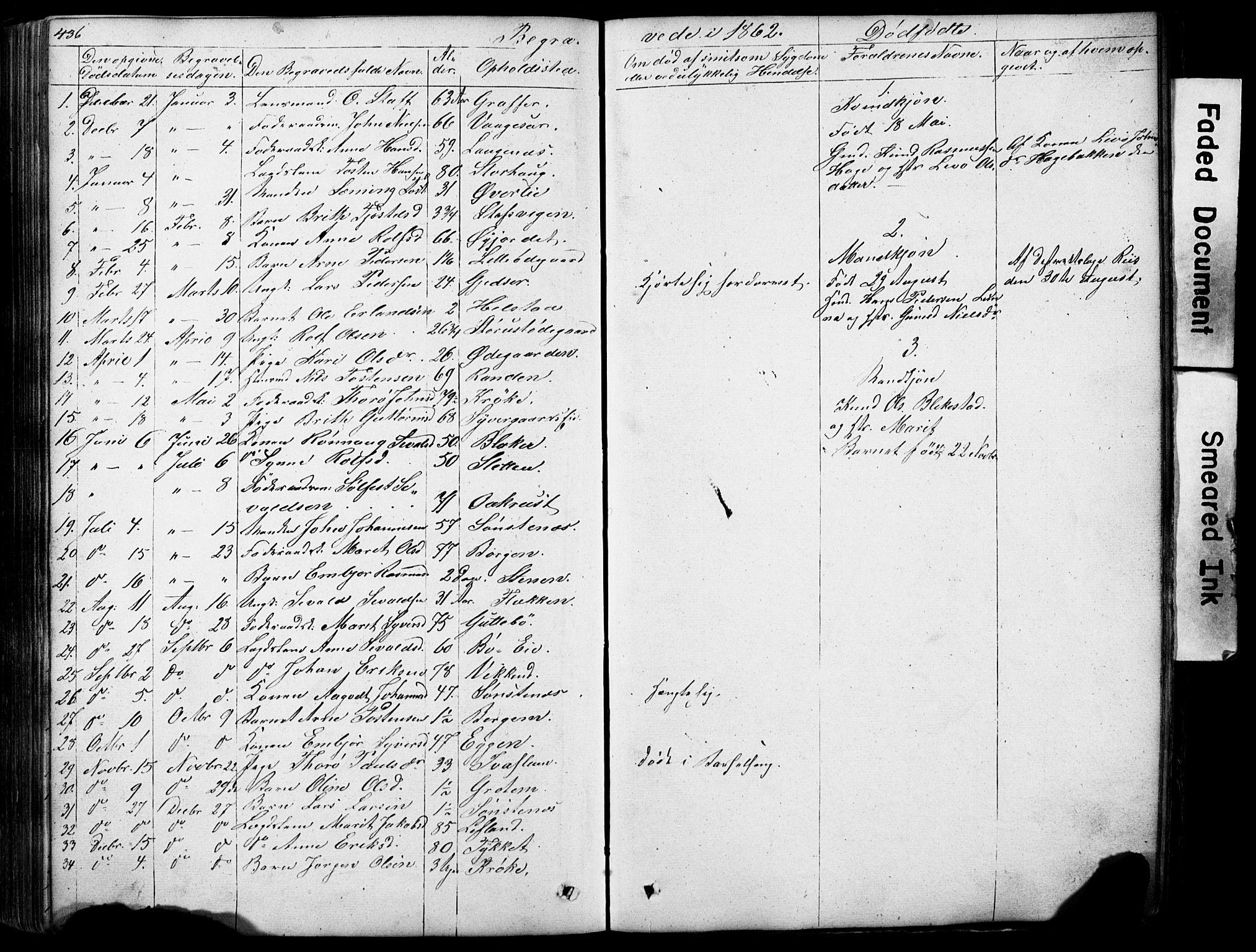 SAH, Lom prestekontor, L/L0012: Klokkerbok nr. 12, 1845-1873, s. 436-437