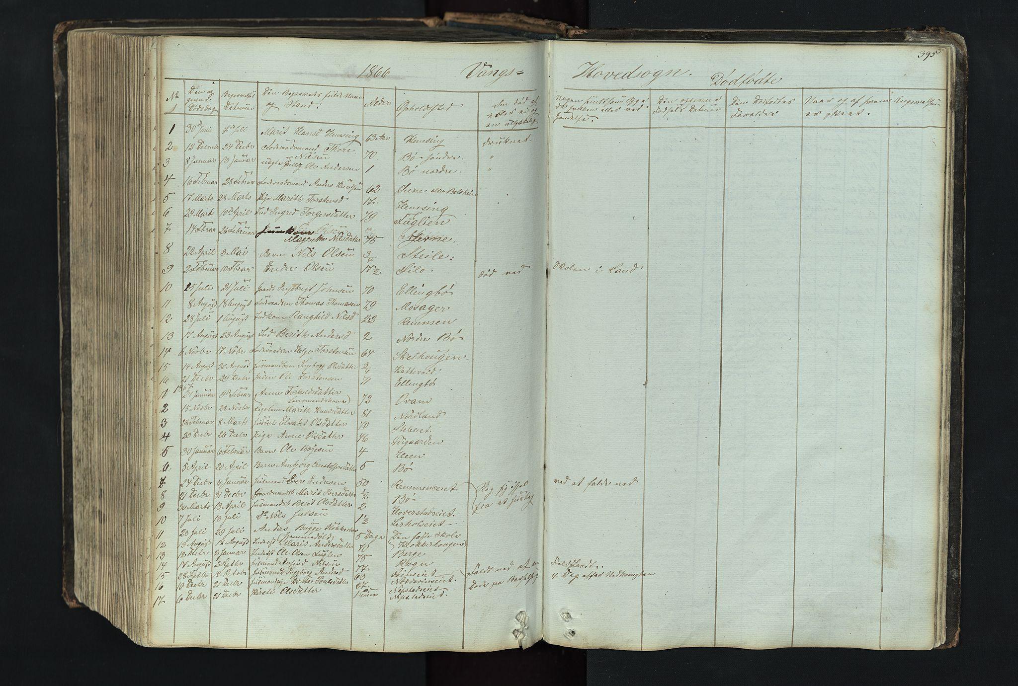 SAH, Vang prestekontor, Valdres, Klokkerbok nr. 4, 1835-1892, s. 395