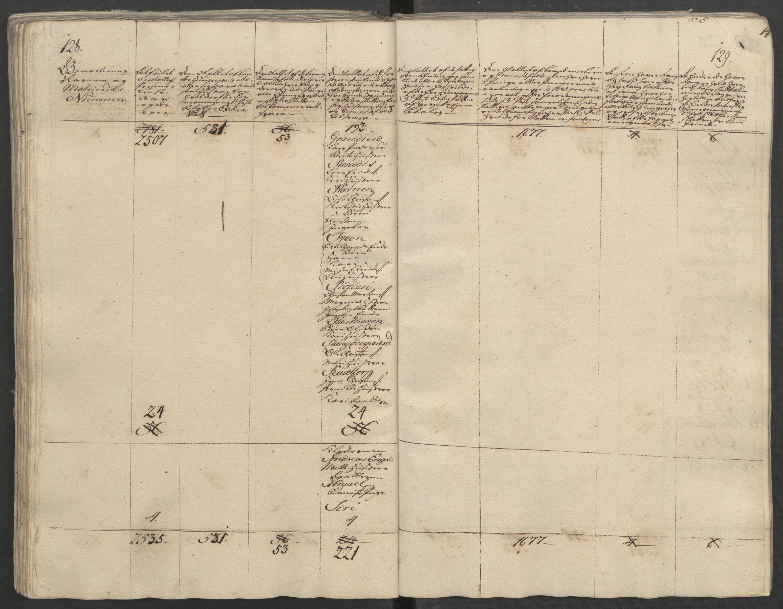 RA, Rentekammeret inntil 1814, Reviderte regnskaper, Fogderegnskap, R16/L1148: Ekstraskatten Hedmark, 1764, s. 181