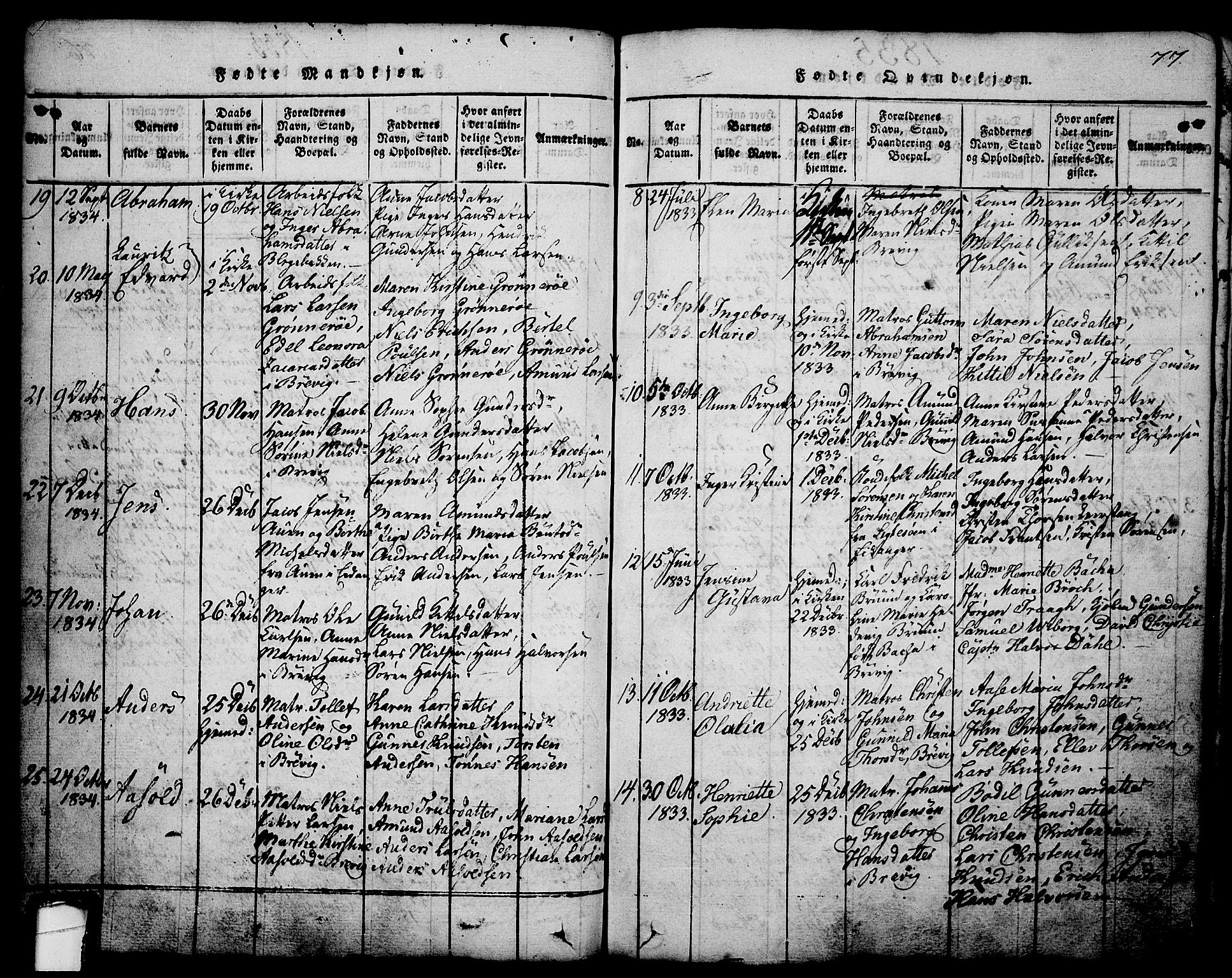 SAKO, Brevik kirkebøker, G/Ga/L0001: Klokkerbok nr. 1, 1814-1845, s. 77
