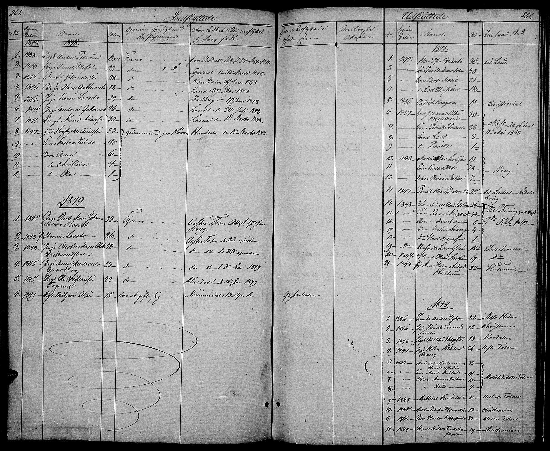 SAH, Østre Toten prestekontor, Klokkerbok nr. 3, 1848-1857, s. 261