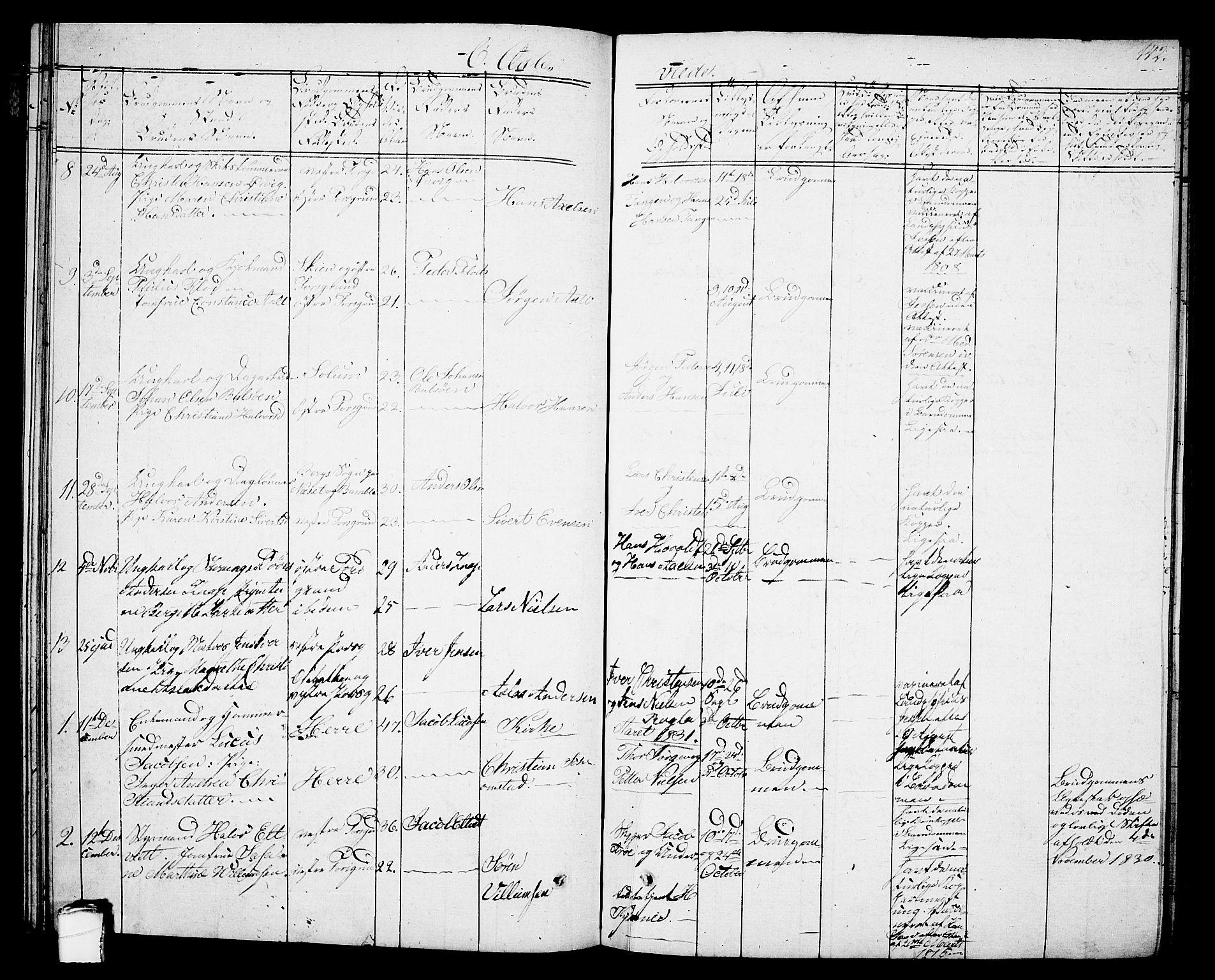 SAKO, Porsgrunn kirkebøker , G/Gb/L0002: Klokkerbok nr. II 2, 1828-1841, s. 142