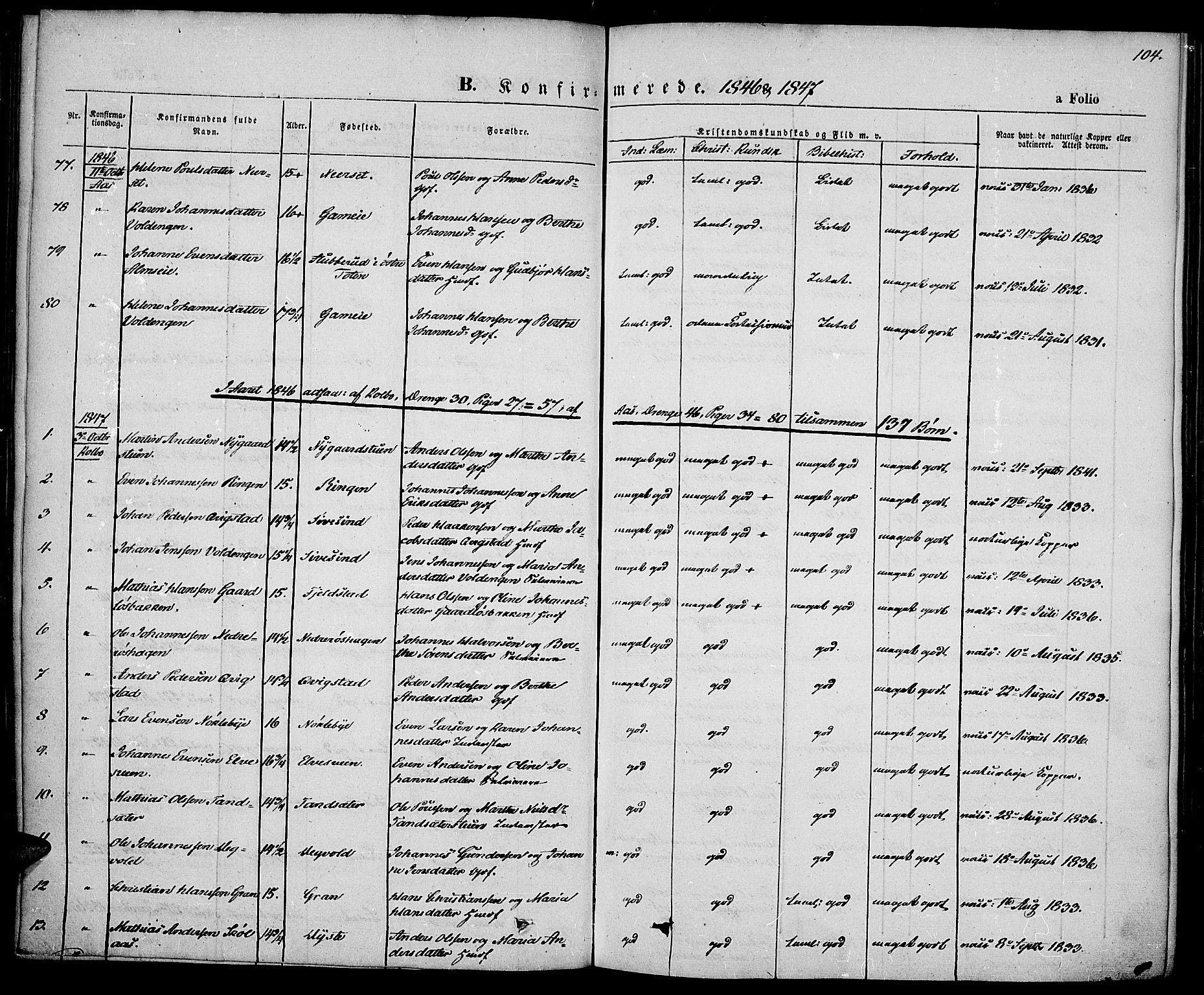 SAH, Vestre Toten prestekontor, Ministerialbok nr. 4, 1844-1849, s. 104