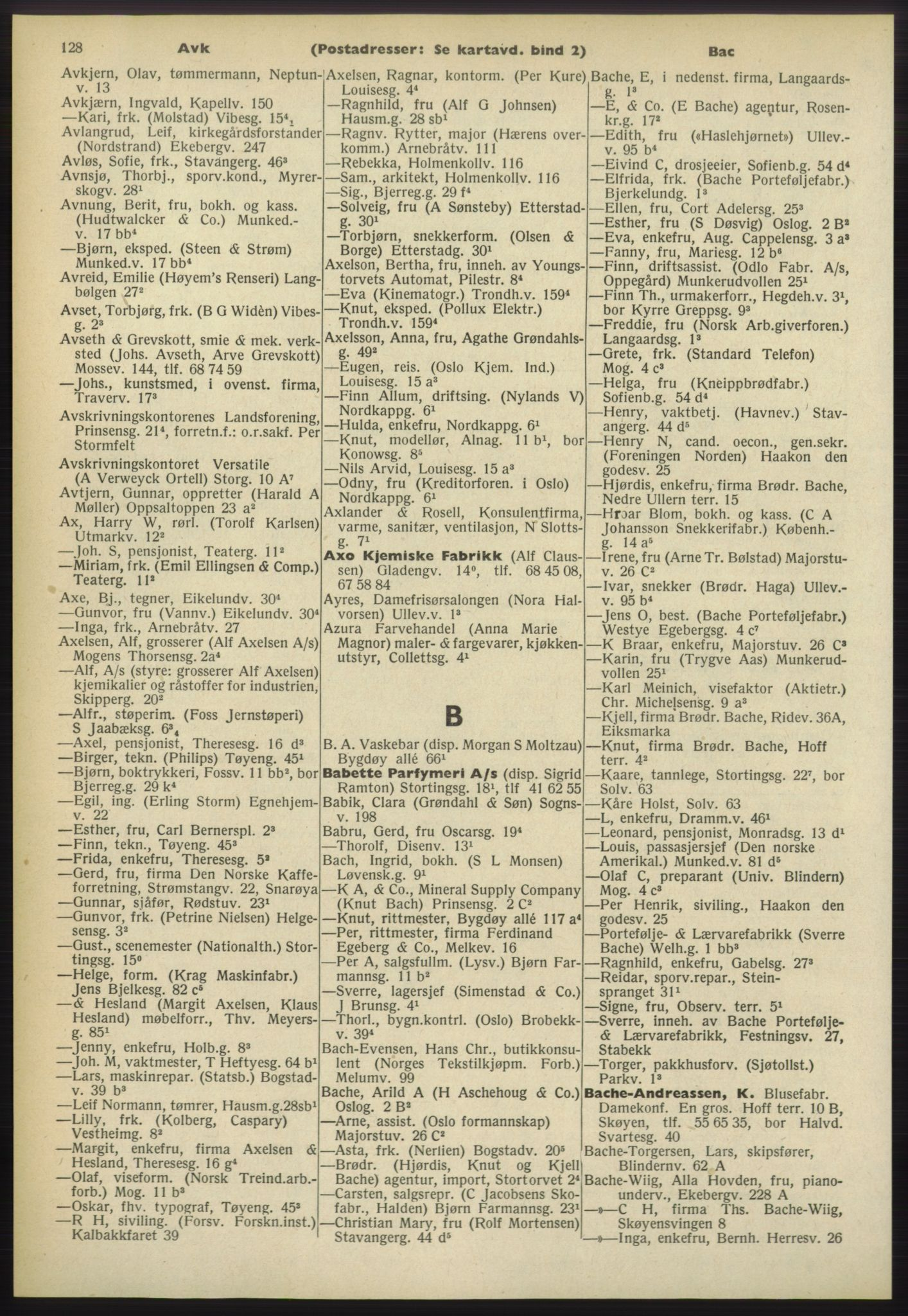 RA, Oslo adressebok (publikasjon)*, 1960-1961, s. 128