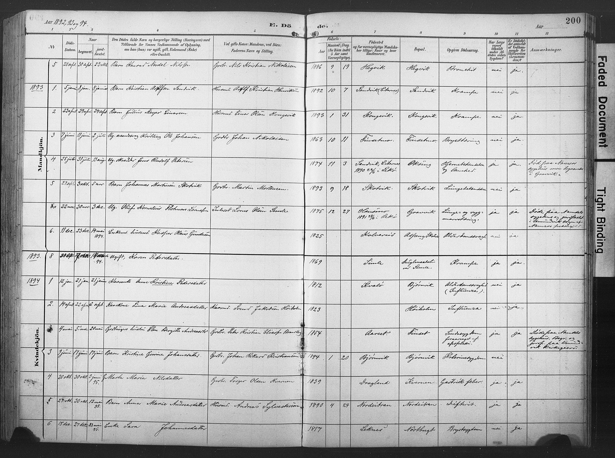 SAT, Ministerialprotokoller, klokkerbøker og fødselsregistre - Nord-Trøndelag, 789/L0706: Klokkerbok nr. 789C01, 1888-1931, s. 200