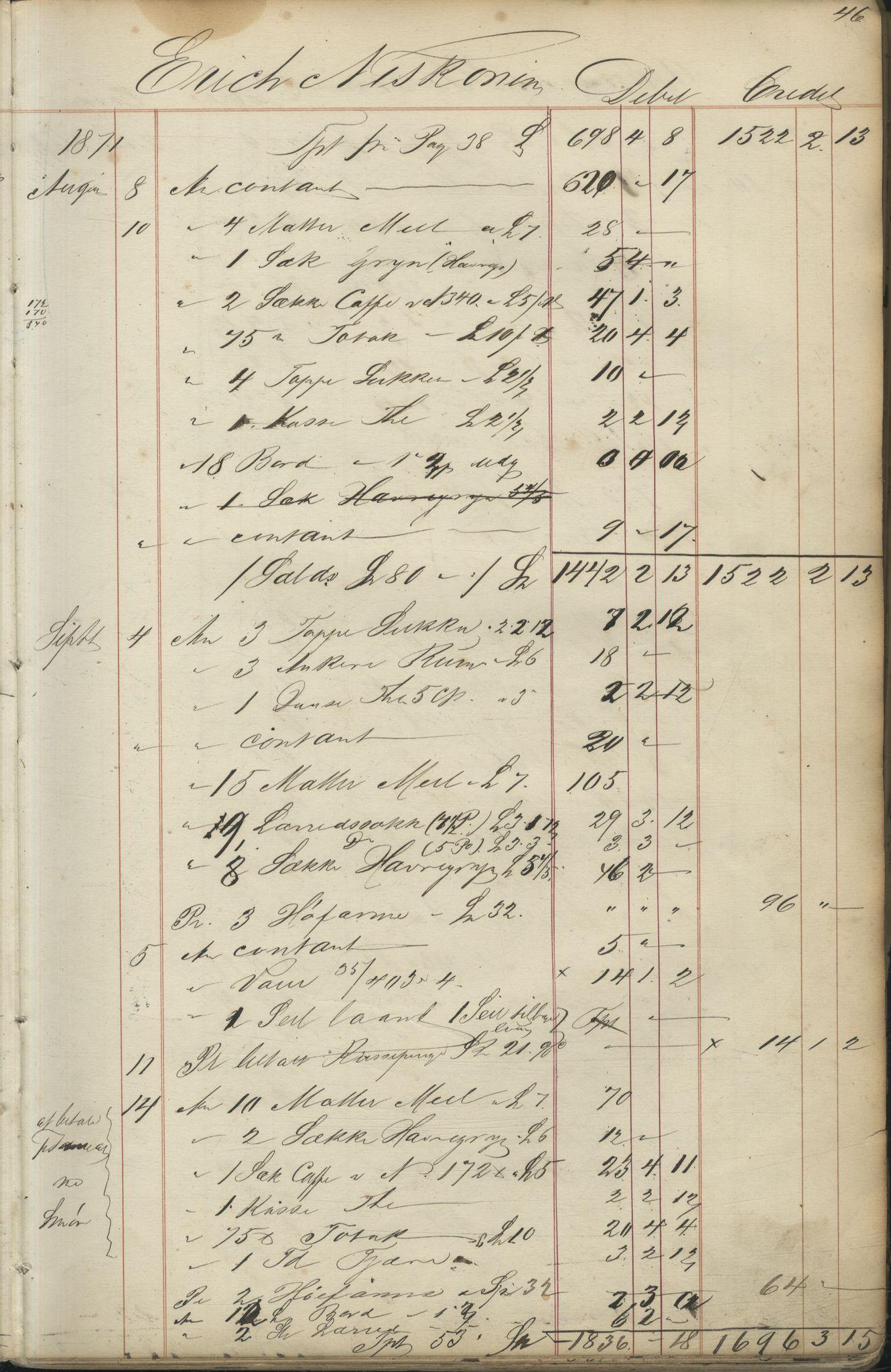 VAMU, Brodtkorb handel A/S, F/Fc/L0001: Konto for kvener og nordmenn på Kolahalvøya , 1868-1894