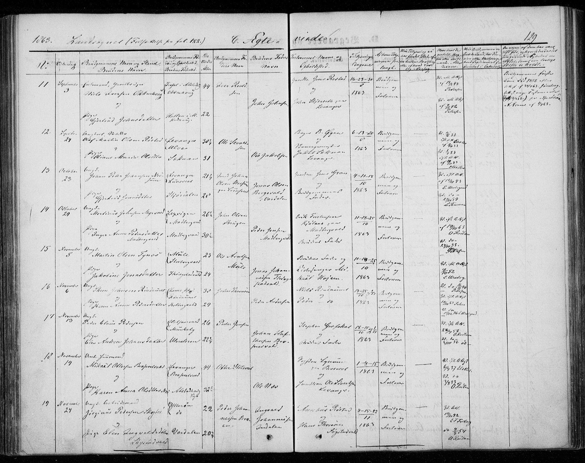 SAT, Ministerialprotokoller, klokkerbøker og fødselsregistre - Nord-Trøndelag, 720/L0184: Ministerialbok nr. 720A02 /2, 1855-1863, s. 129