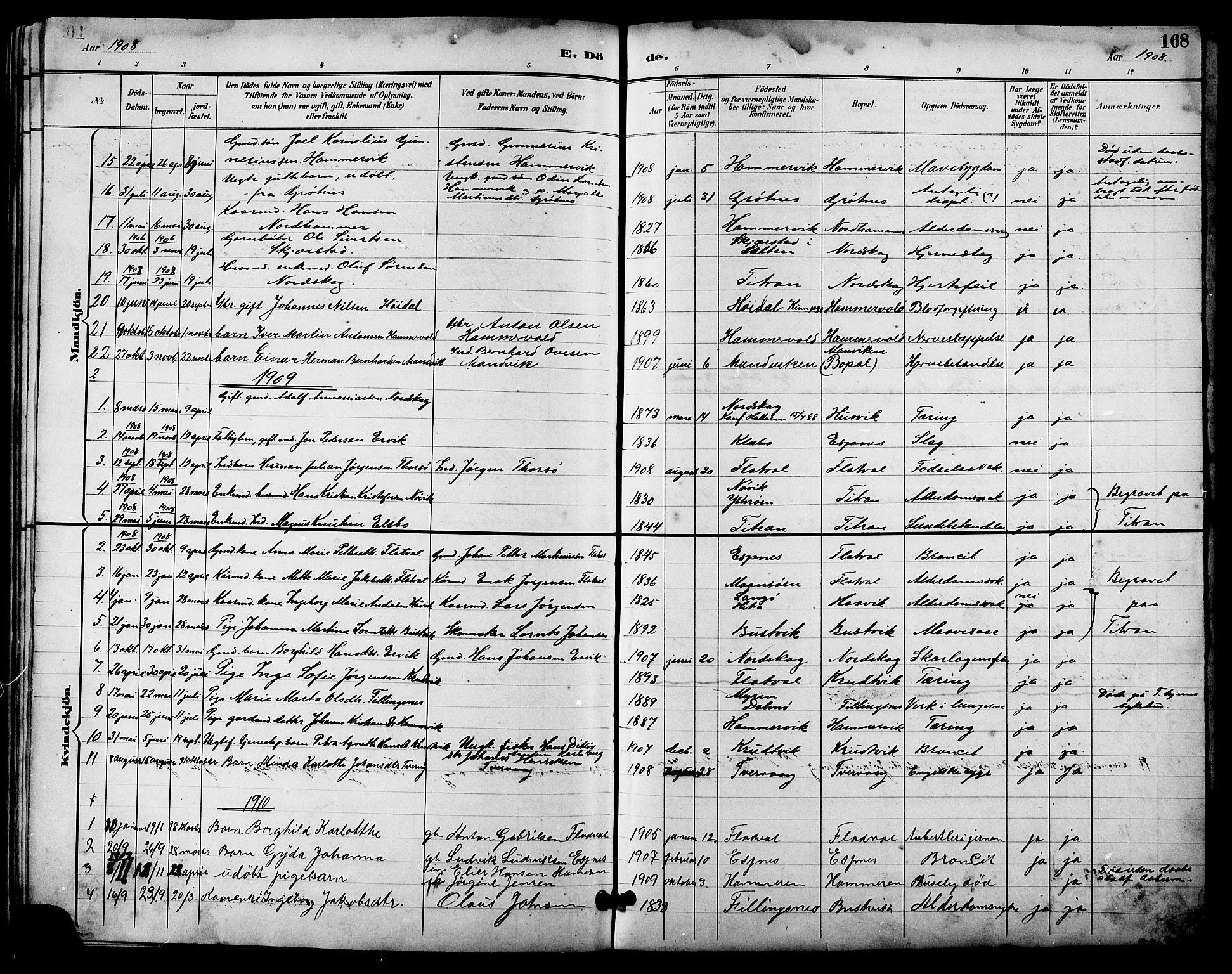 SAT, Ministerialprotokoller, klokkerbøker og fødselsregistre - Sør-Trøndelag, 641/L0598: Klokkerbok nr. 641C02, 1893-1910, s. 168