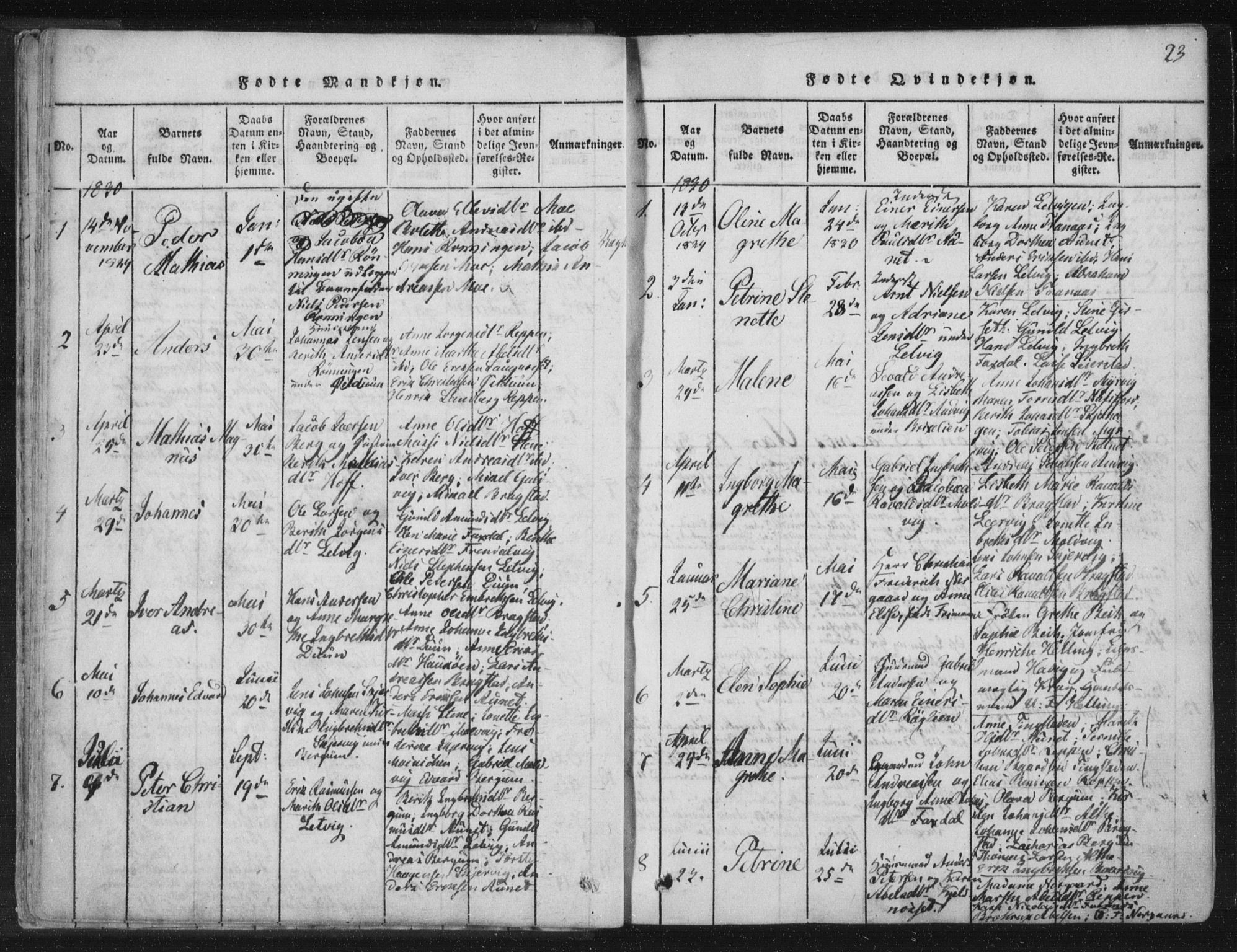 SAT, Ministerialprotokoller, klokkerbøker og fødselsregistre - Nord-Trøndelag, 773/L0609: Ministerialbok nr. 773A03 /1, 1815-1830, s. 23