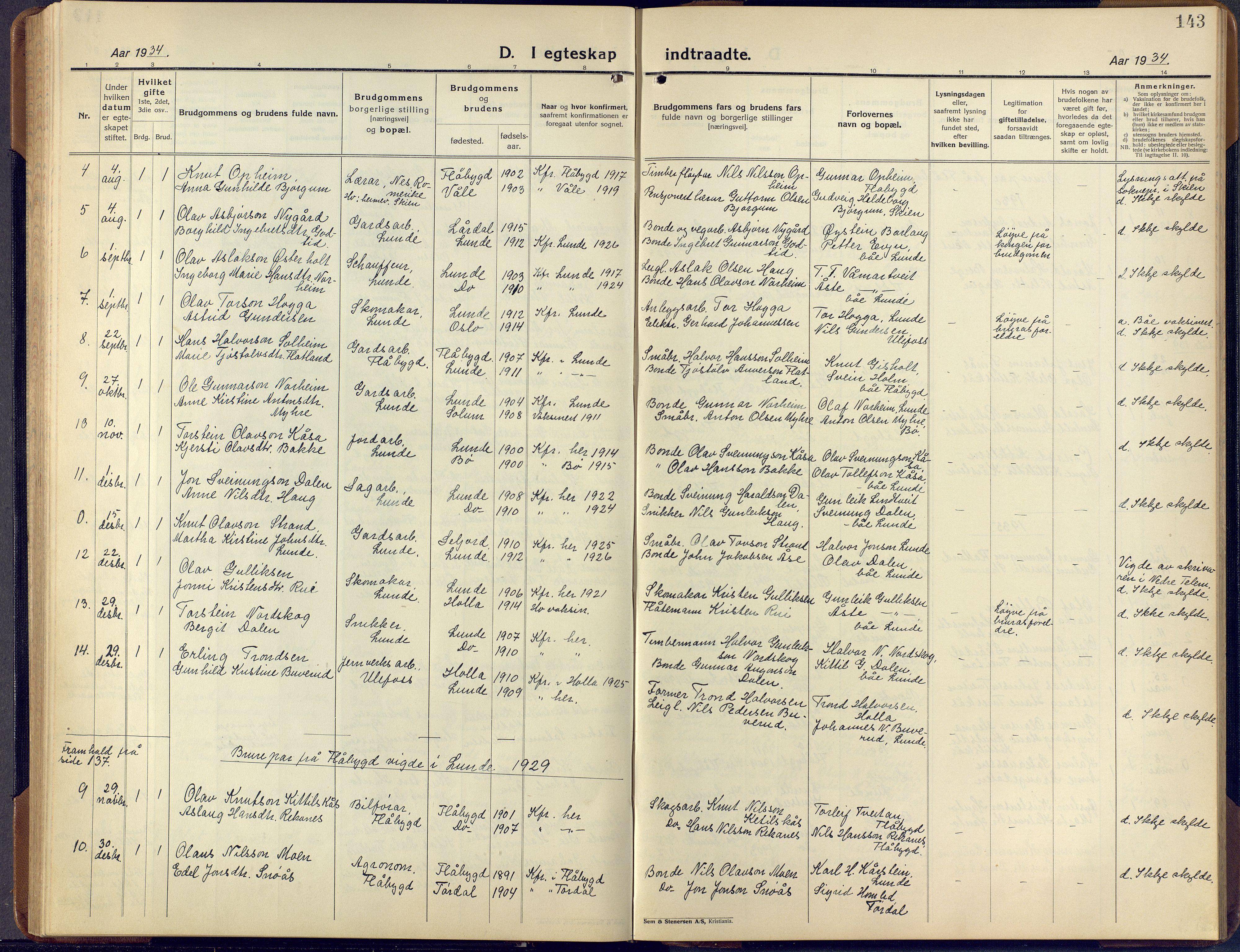 SAKO, Lunde kirkebøker, F/Fa/L0006: Ministerialbok nr. I 6, 1922-1940, s. 143